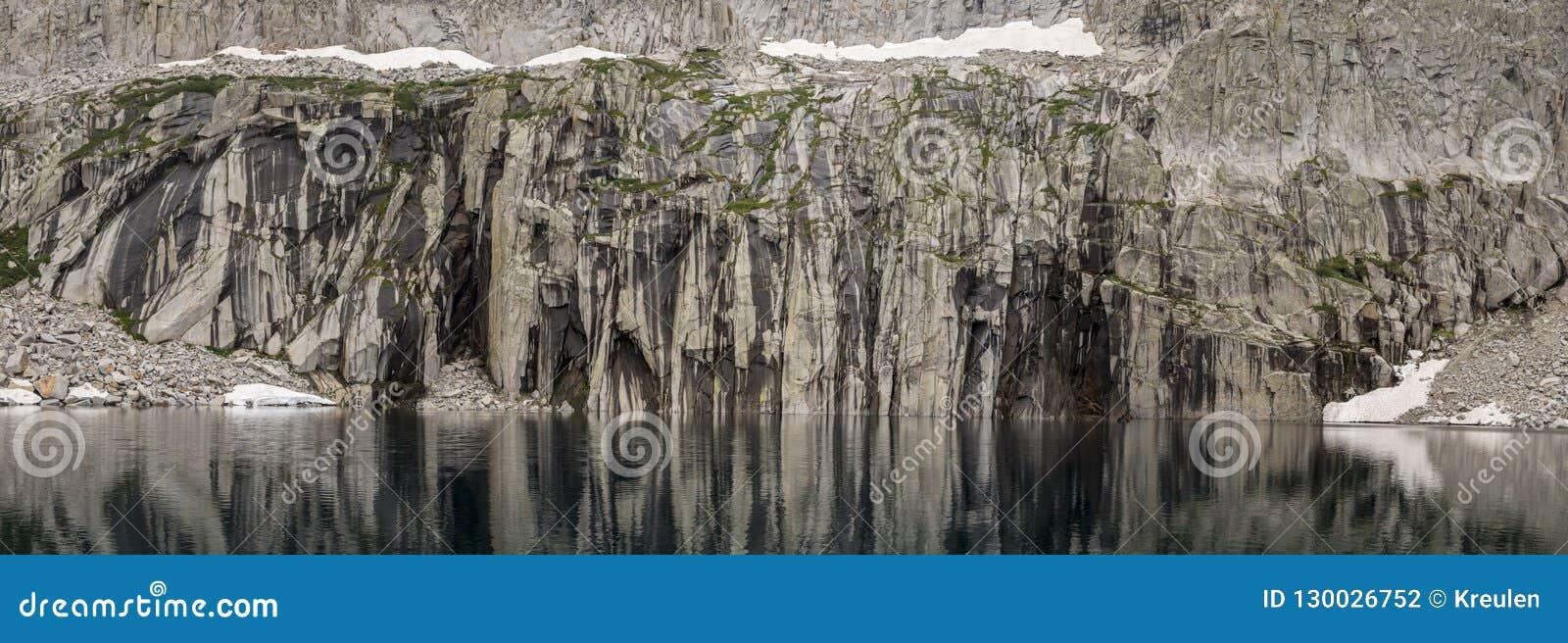 Πανόραμα λιμνών βαράθρων