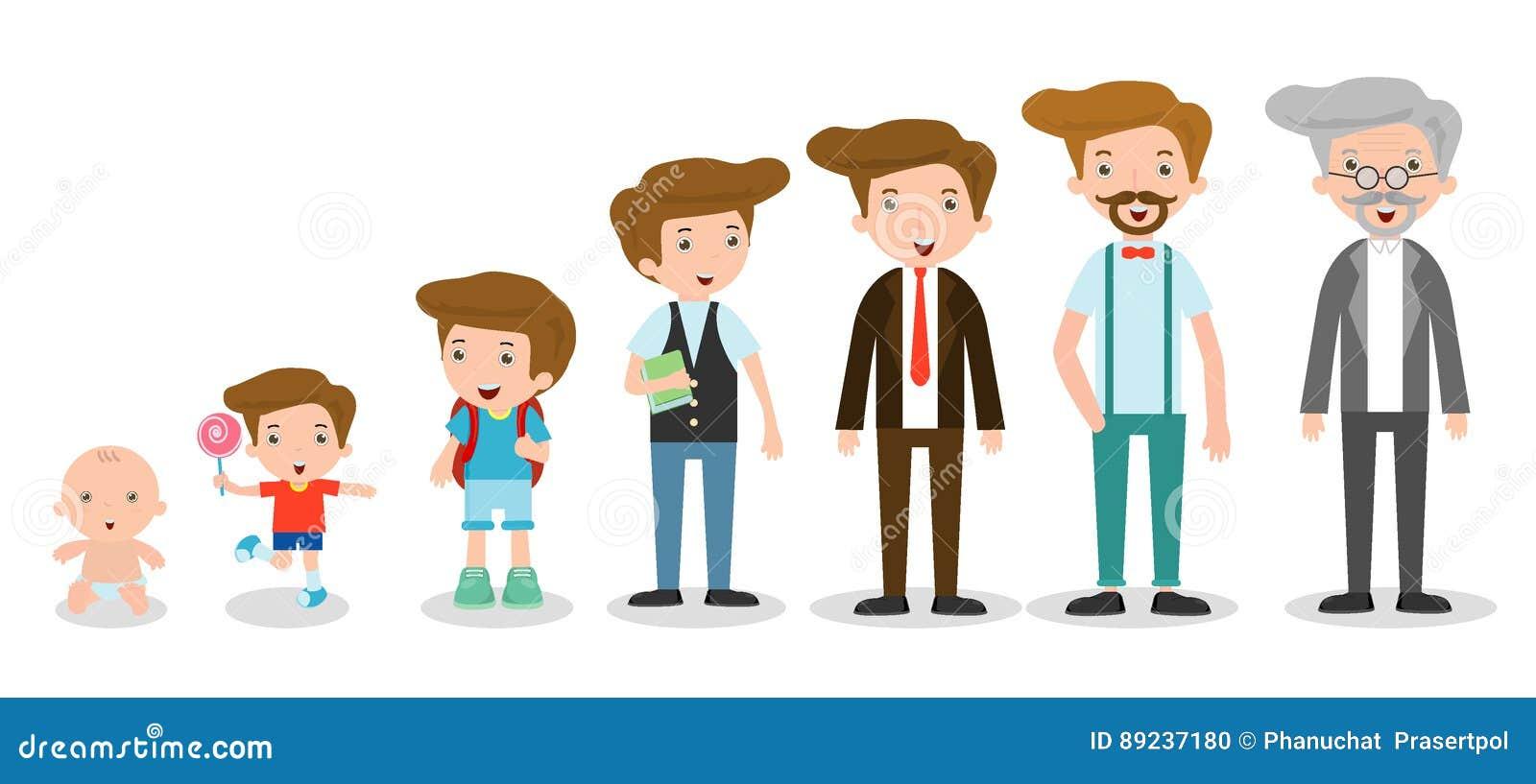 Παραγωγή του ατόμου από τα νήπια στους νεώτερους Όλες οι κατηγορίες ηλικίας απομονωμένος στο άσπρο υπόβαθρο, παραγωγή των ατόμων