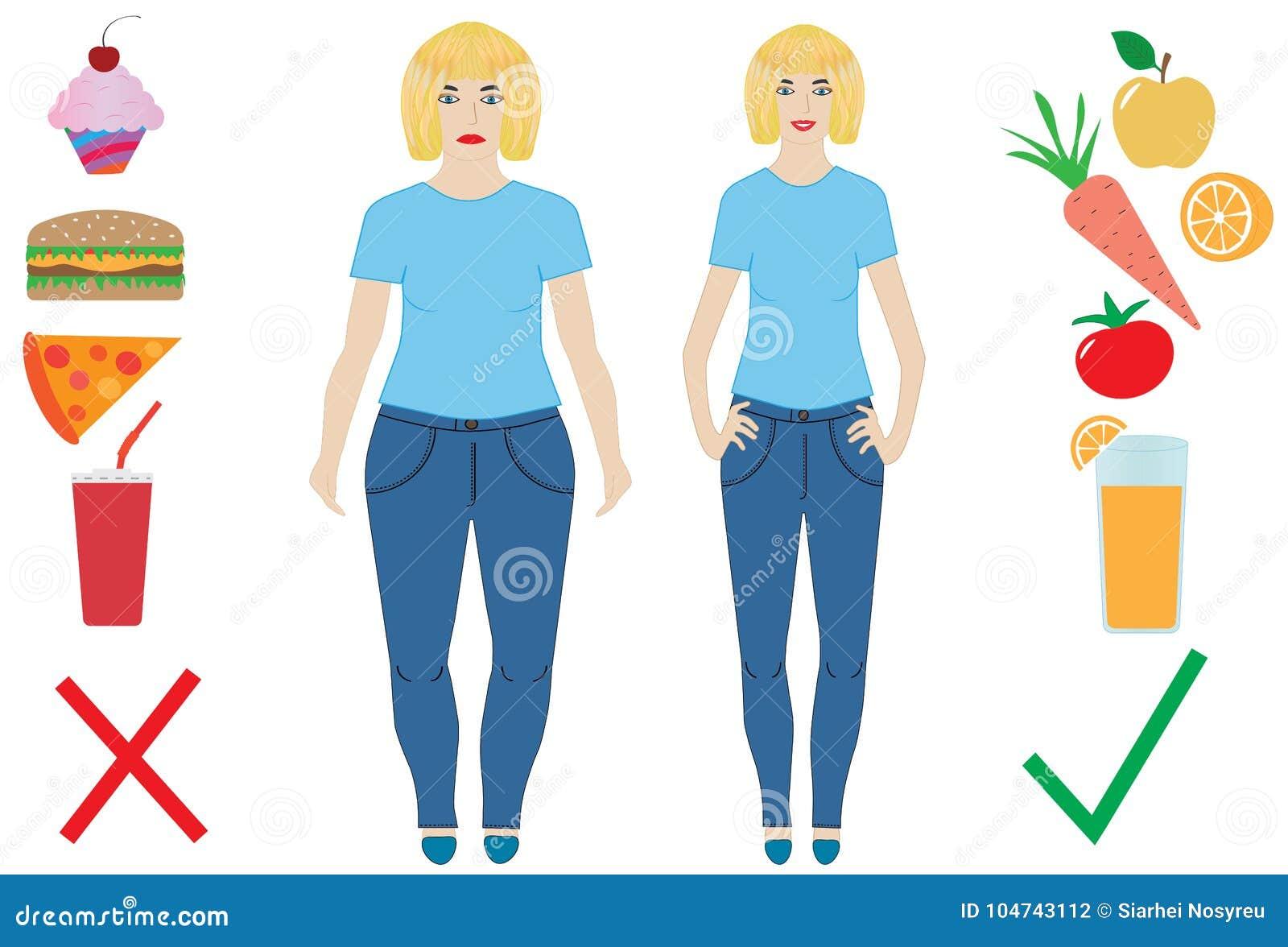 Παχύς ή λεπτός, επιλογή των κοριτσιών υγιής τρόπος ζωής ανθυγ&epsilon