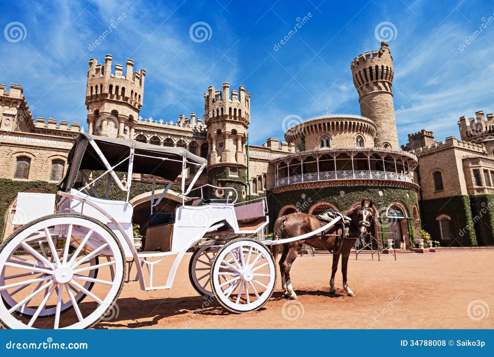 Παλάτι βασιλιάδων