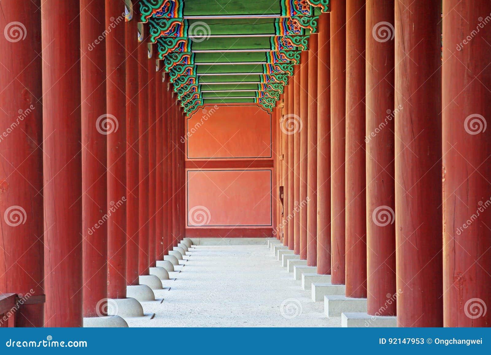 Παλάτι της Κορέας Σεούλ Gyeongbokgung
