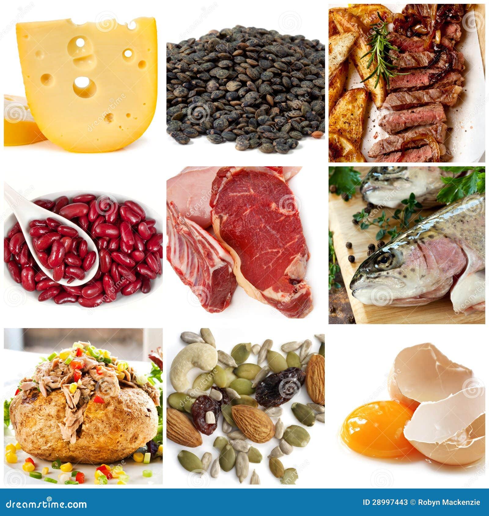 Πηγές λευκώματος τροφίμων