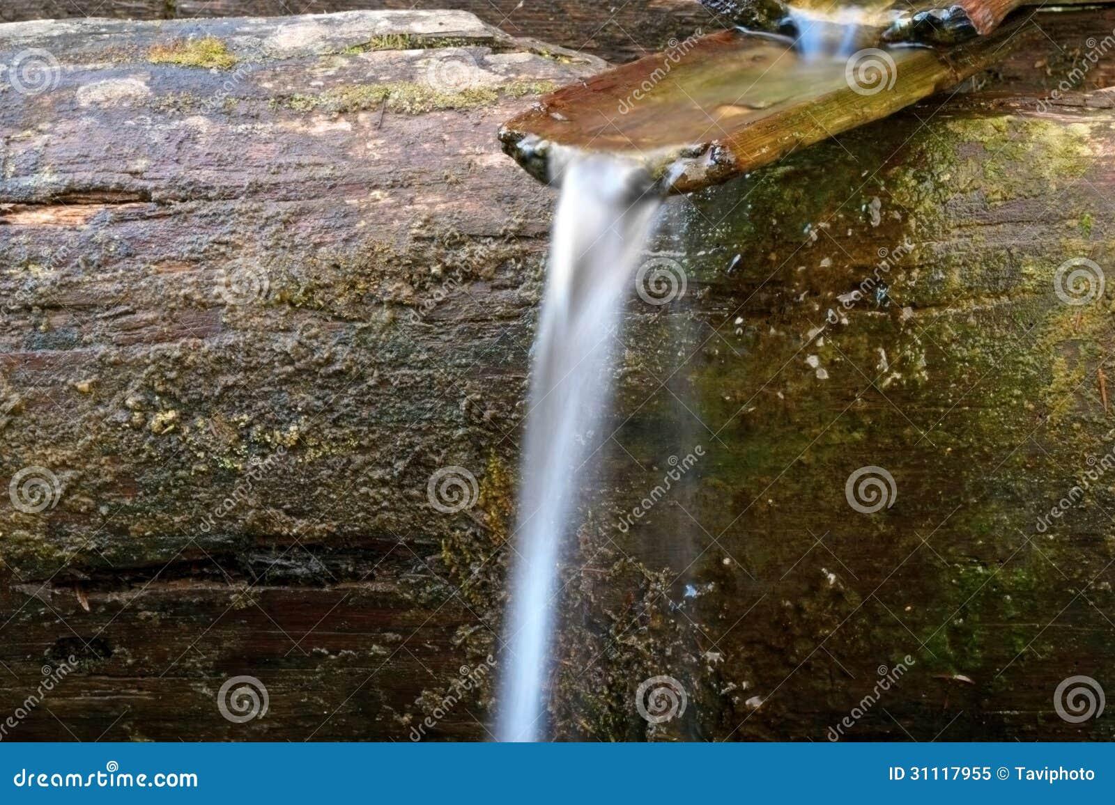 Πηγή νερού