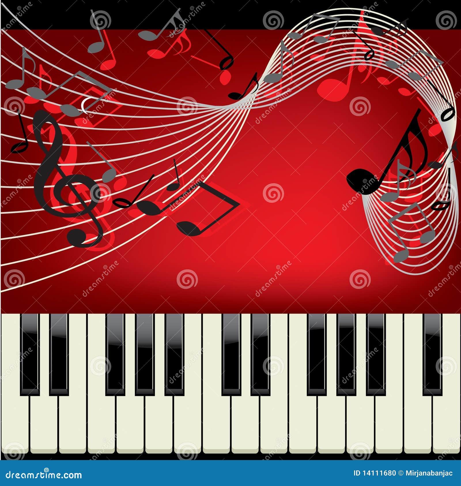 πιάνο ανασκόπησης