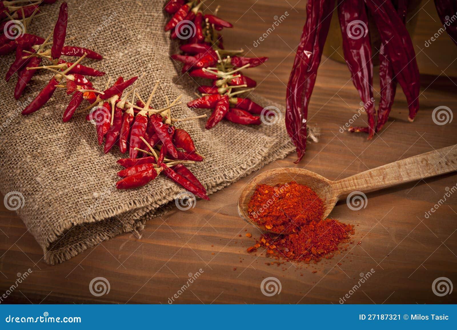 Πιπέρι του Cayenne