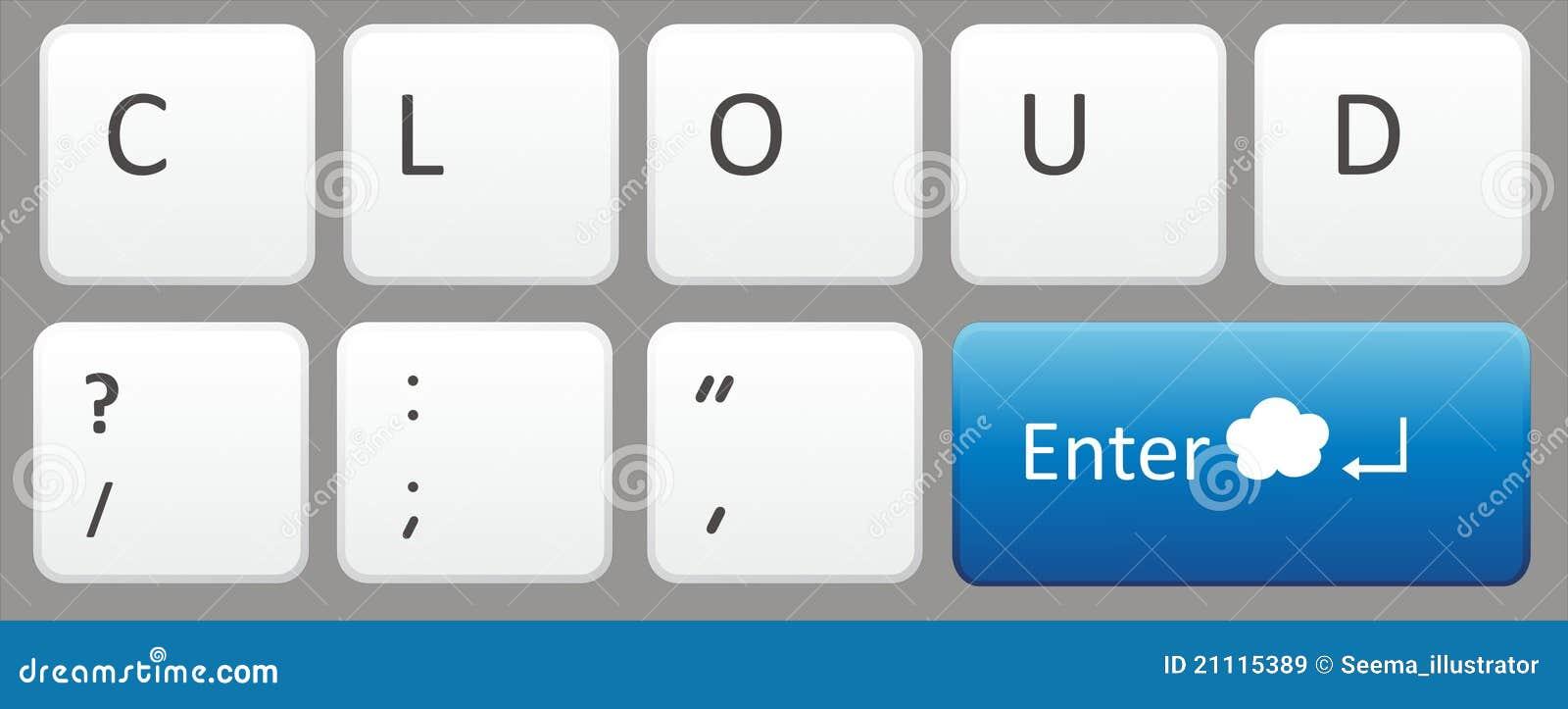 πληκτρολόγιο υπολογι&si