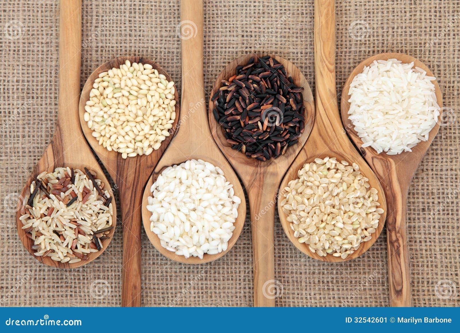 Ποικιλίες ρυζιού