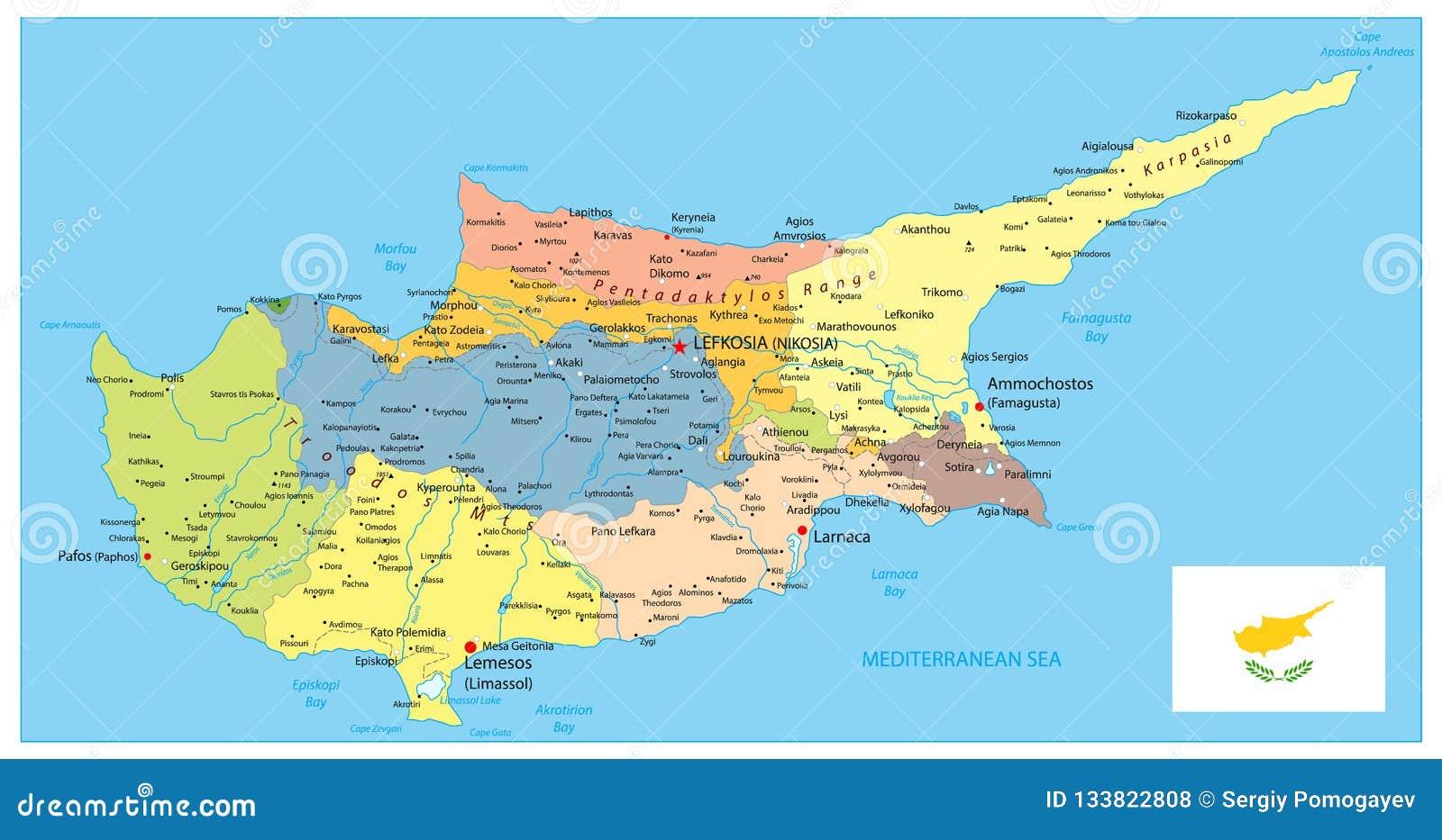Politikos Xarths Ths Kyproy Dianysmatikh Apeikonish Eikonografia
