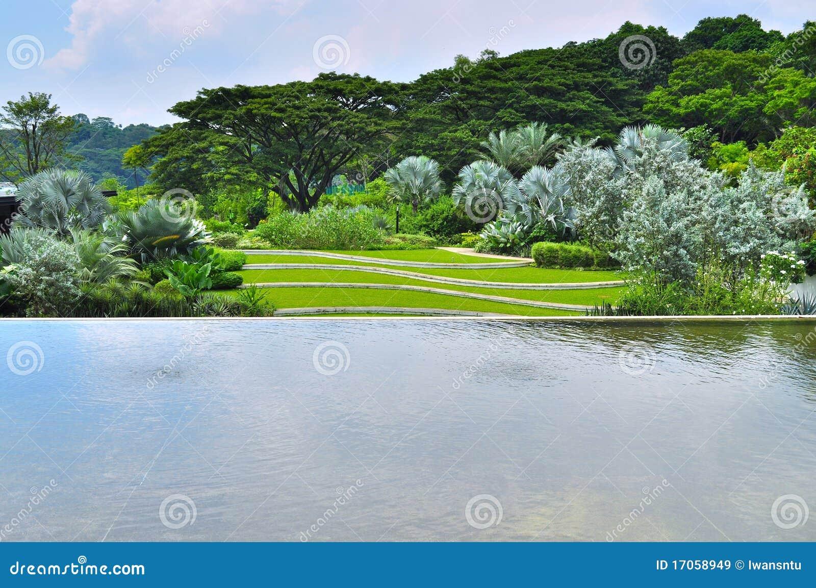 πολύβλαστη λίμνη πρασινάδ&omeg