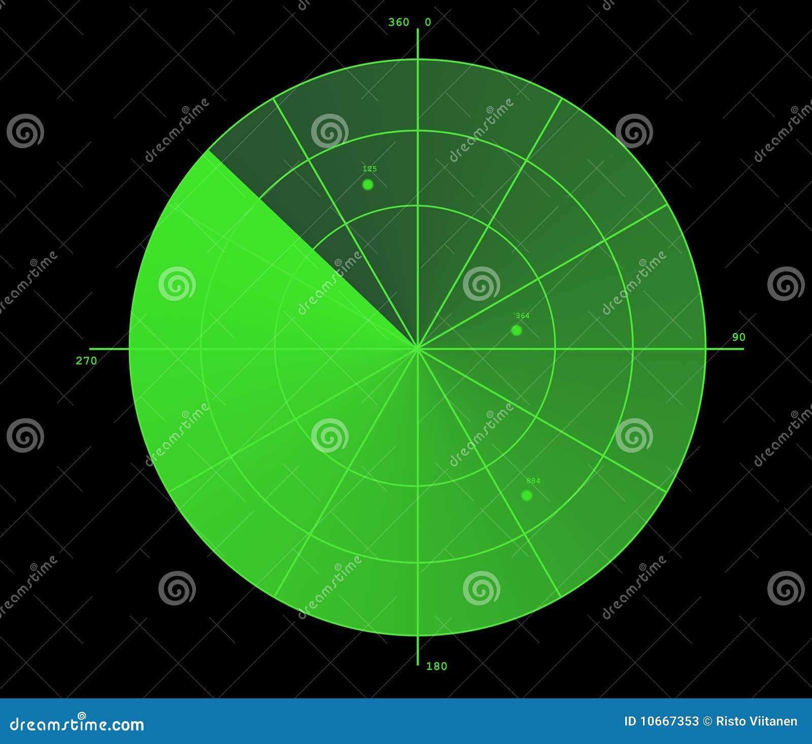 πράσινο ραντάρ παρουσίαση&sig