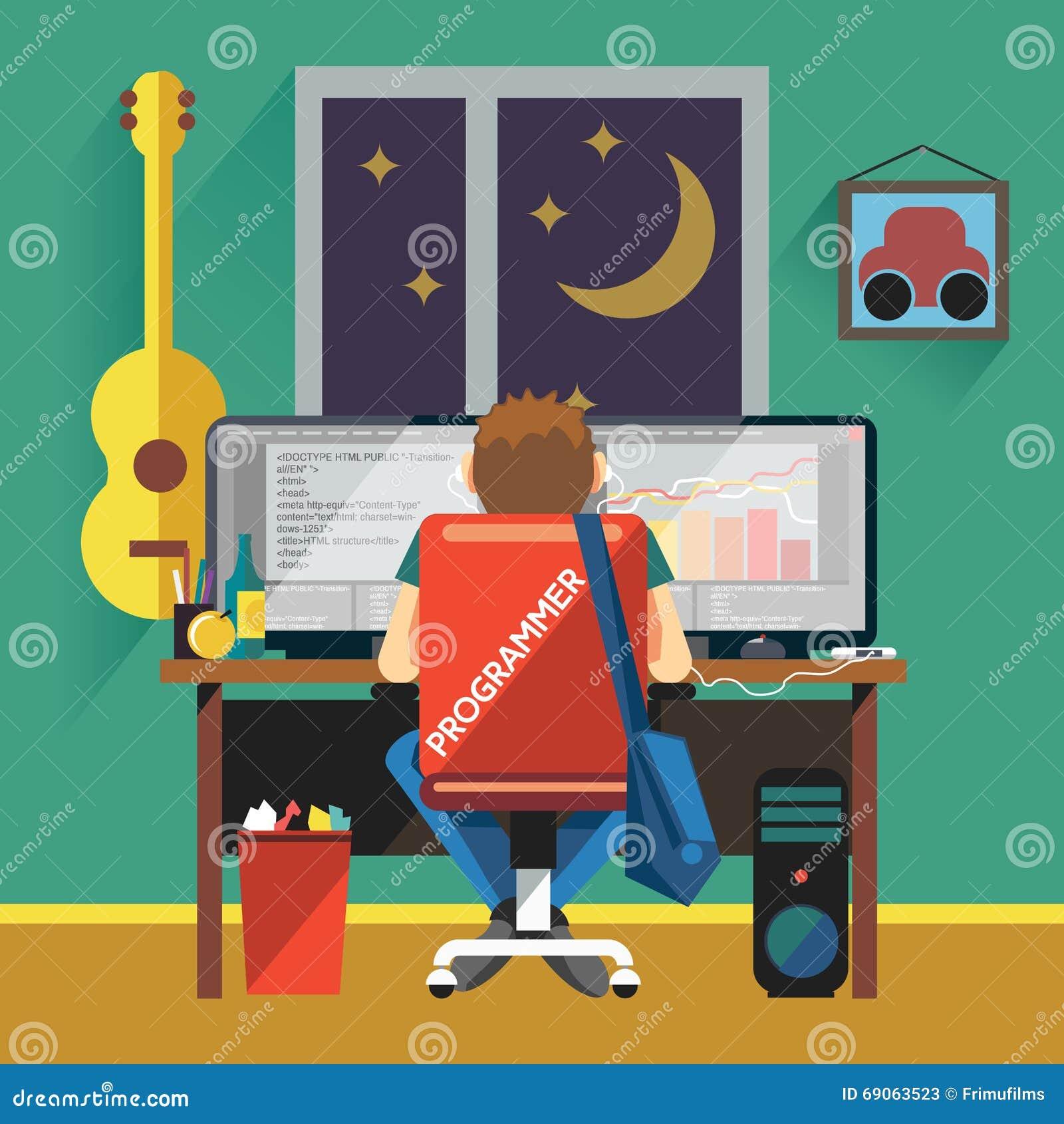 Προγραμματιστής που εργάζεται στον υπολογιστή γραφείου