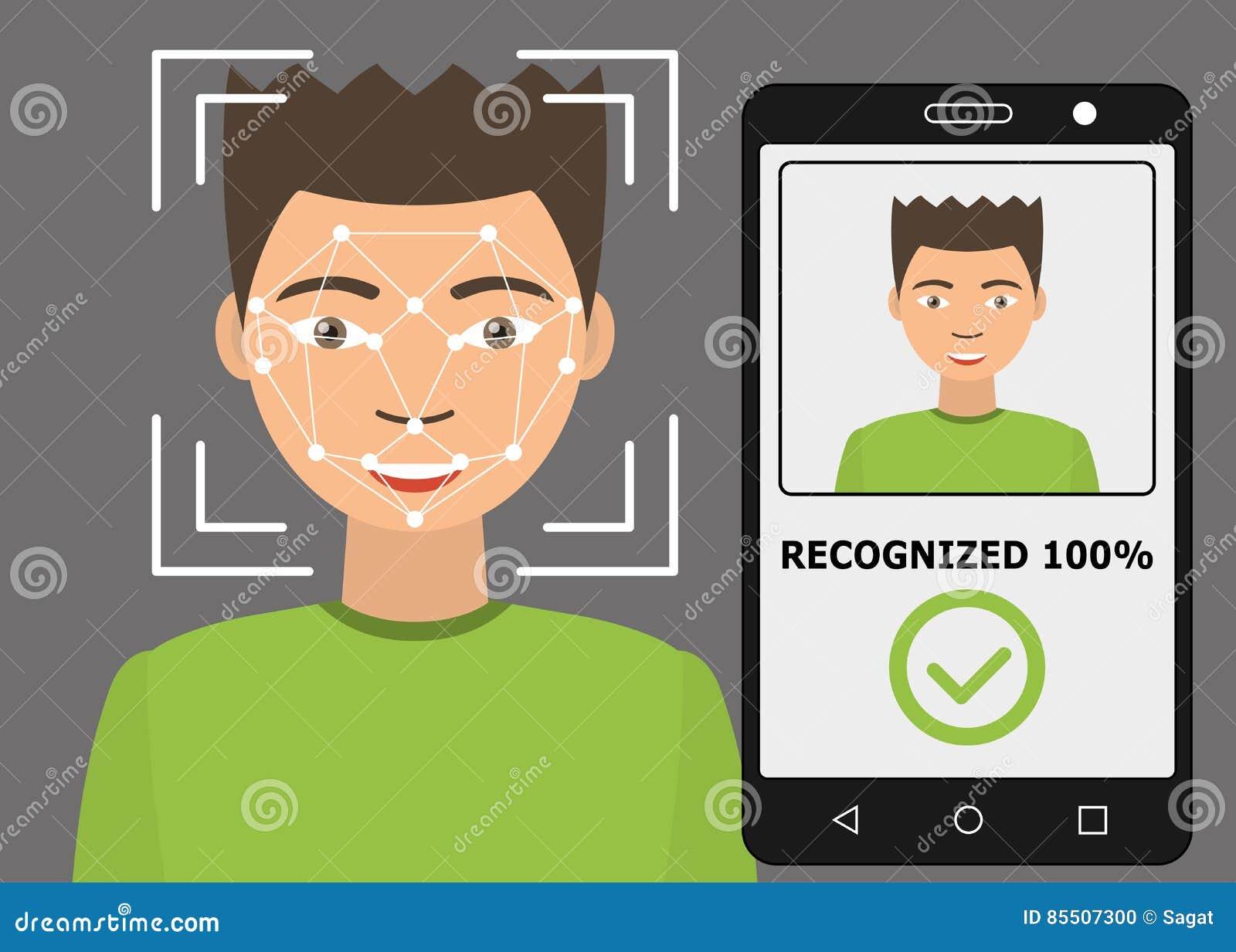 Προσδιορισμός Biometrical Αναγνώριση προσώπου