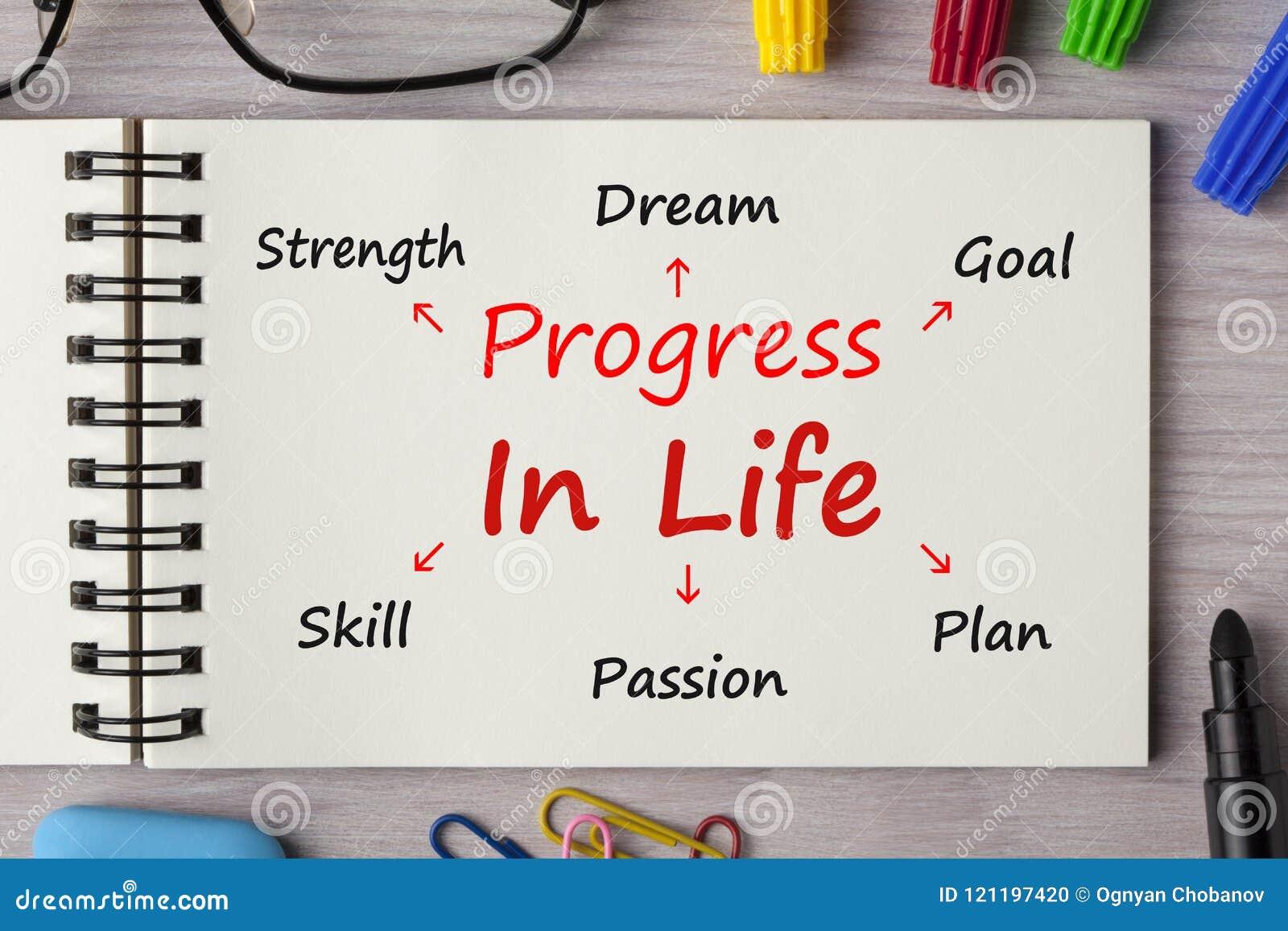 Πρόοδος στη ζωή