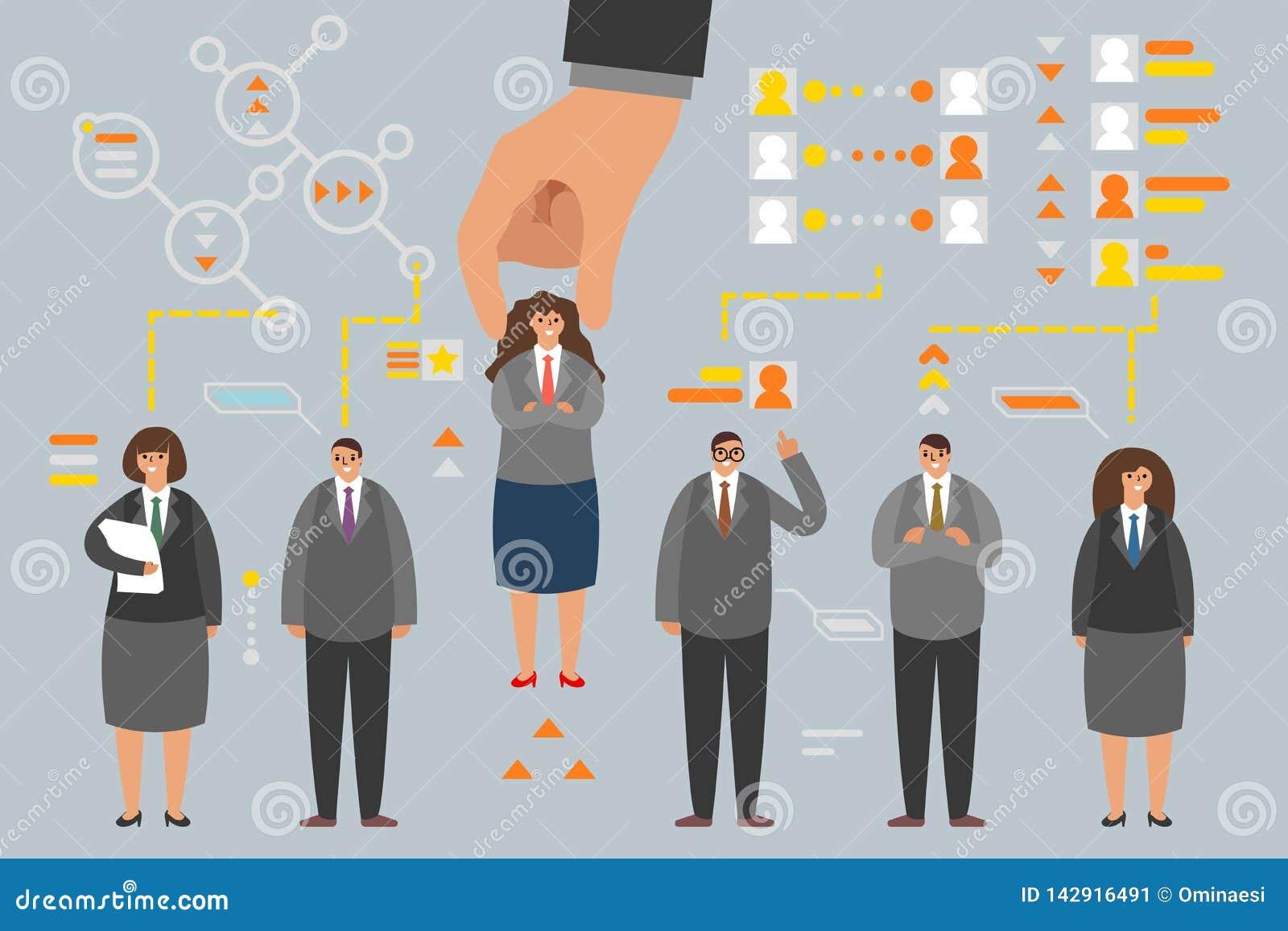 Πρόσληψη εργοδοτών επιλογής υποψηφίων εργασίας του ανθρώπινου δυναμικού που επιλέγει την αναλυτική έννοια αίτησης προσωπικού ομάδ