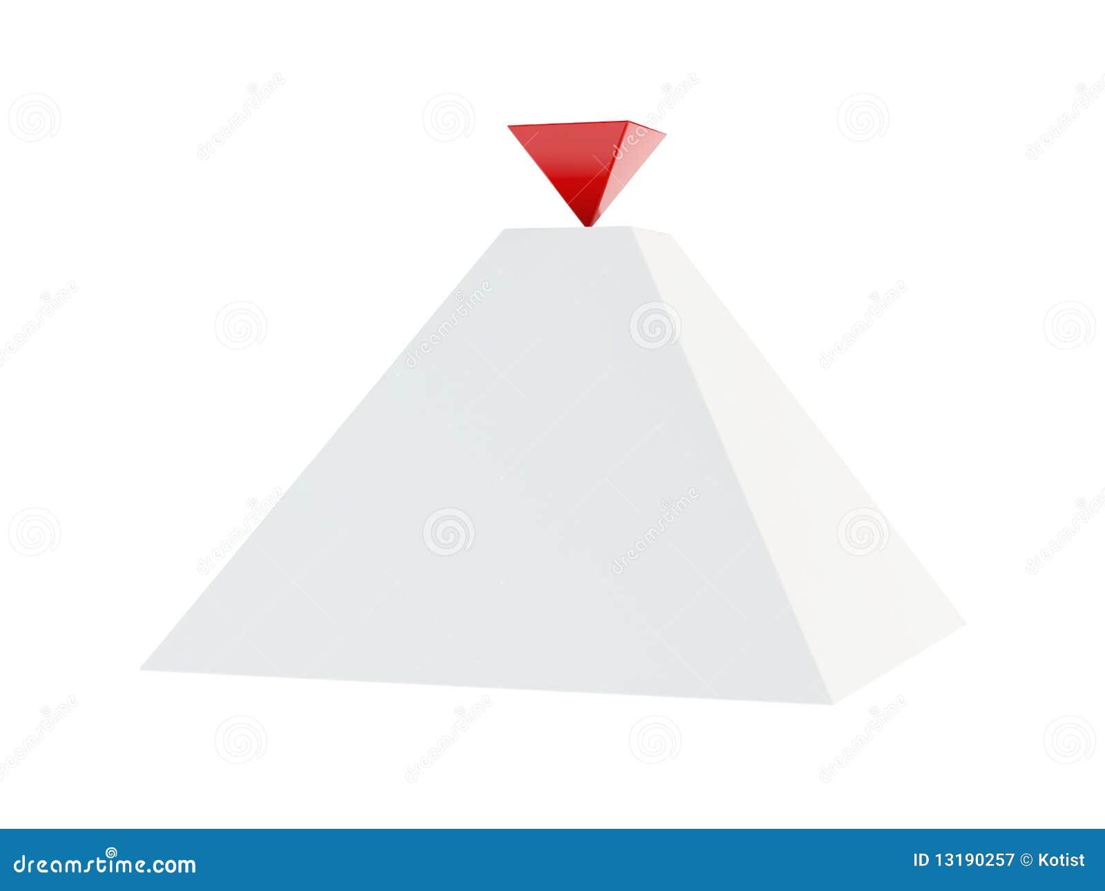 πυραμίδα ηγετών