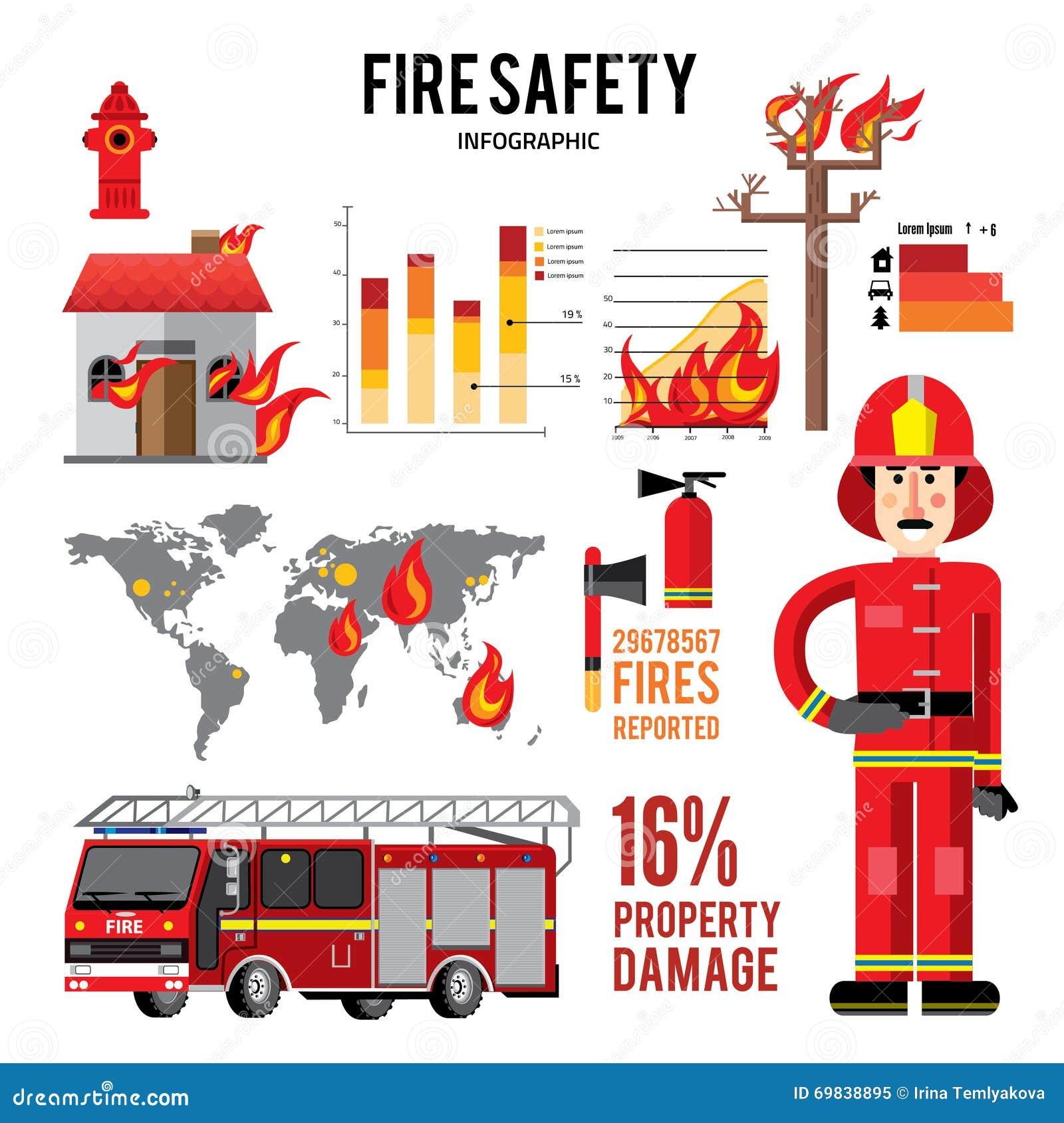 Πυροσβέστης και εικονίδια Πυροσβεστικό όχημα στην πυρκαγιά Επίπεδη διανυσματική απεικόνιση ύφους