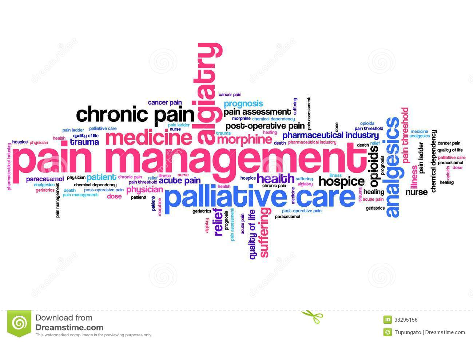 Πόνος