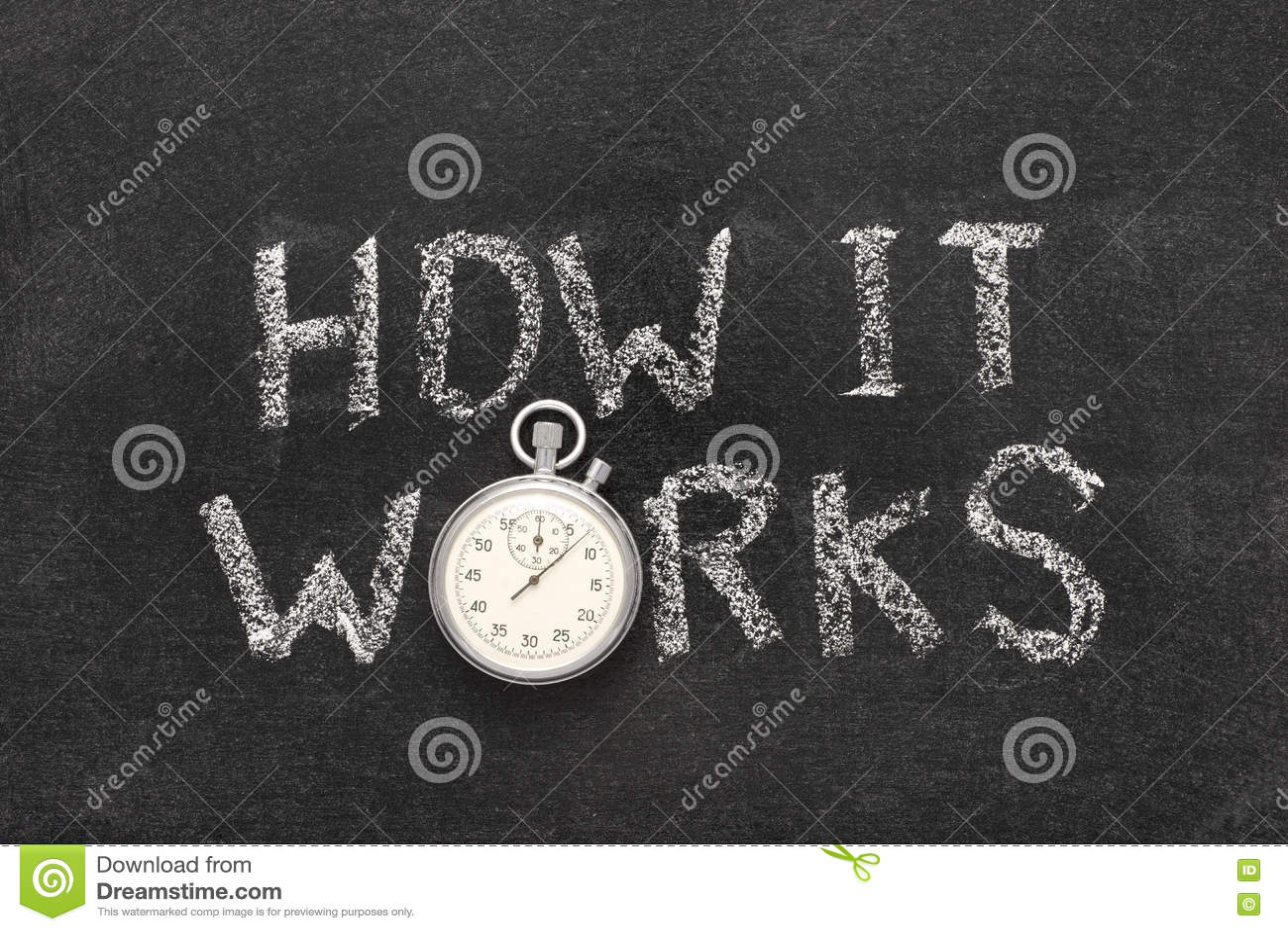 Πώς λειτουργεί το ρολόι