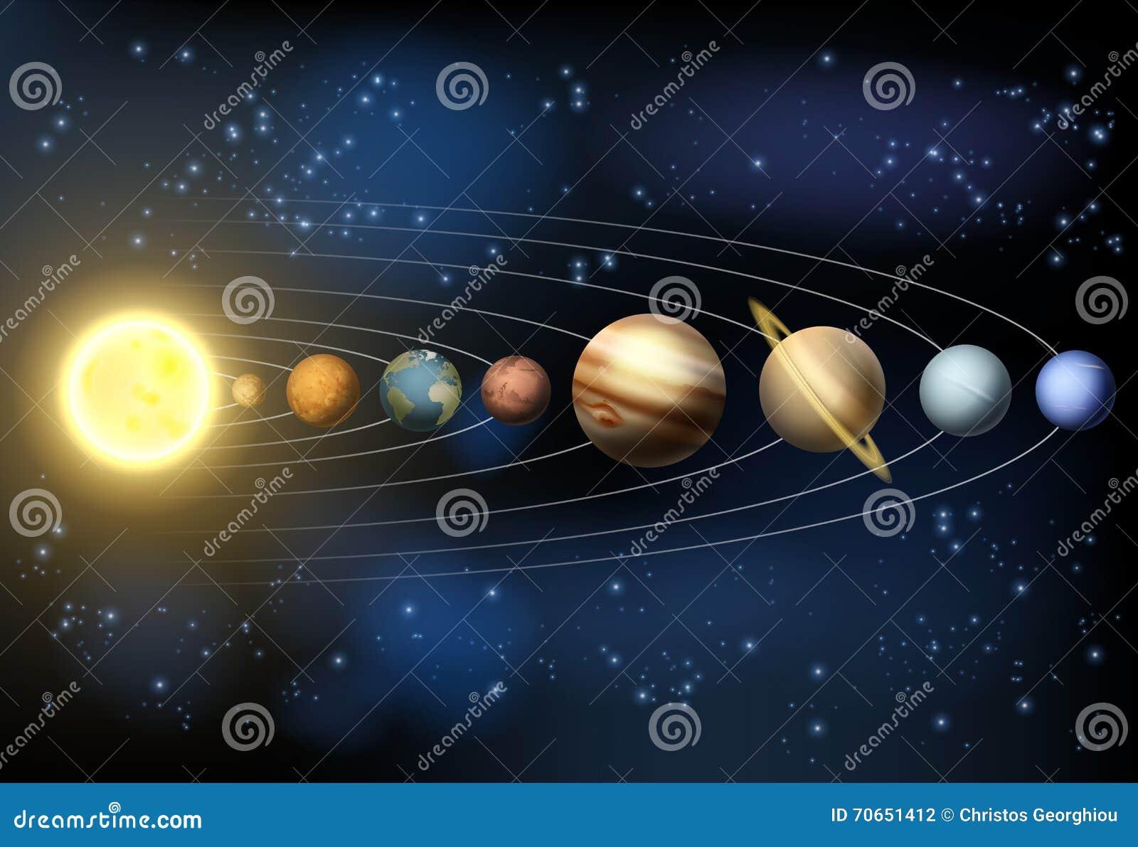Πλανήτες ηλιακών συστημάτων