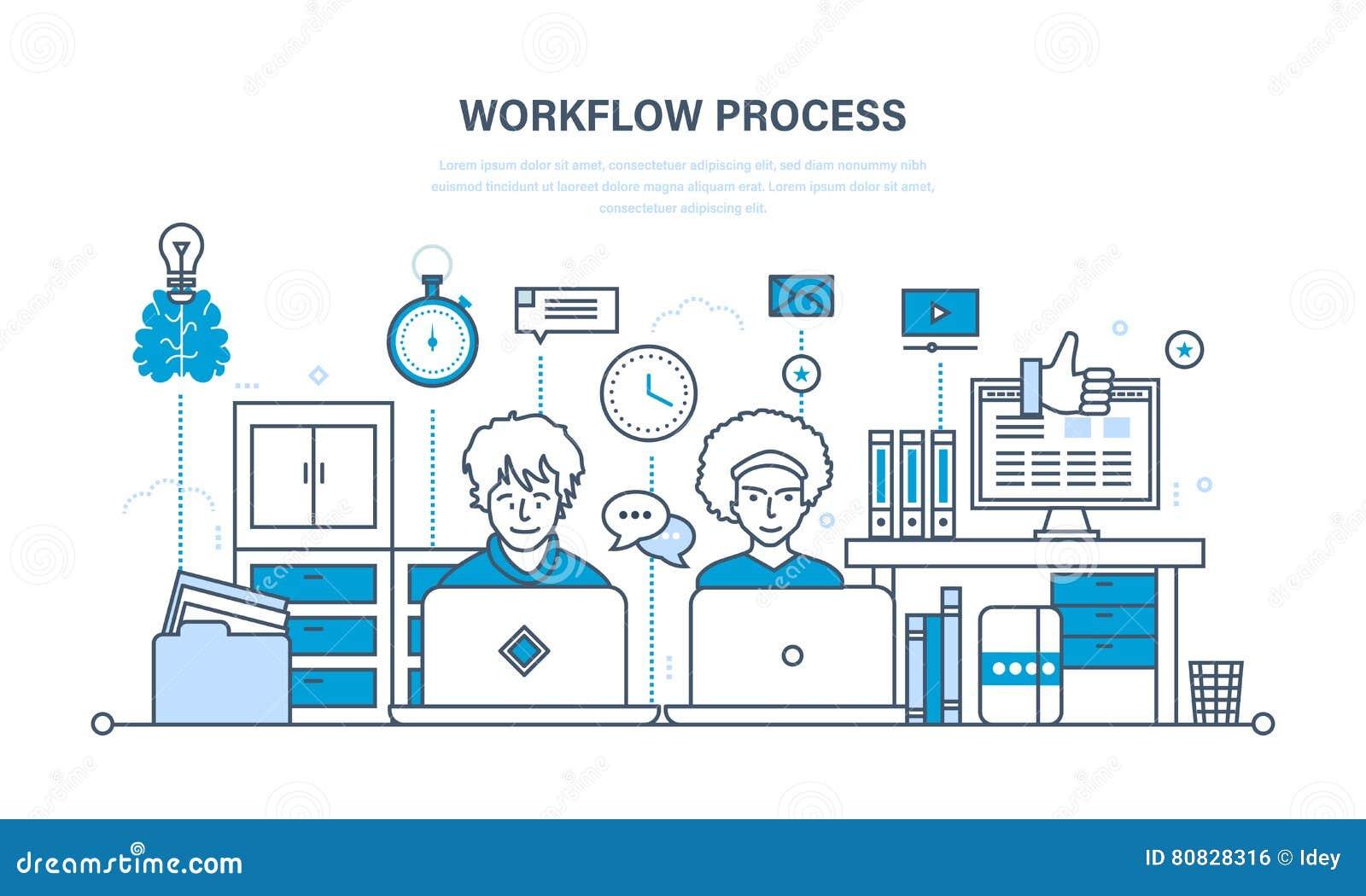 Ροή της δουλειάς, εργασιακός χώρος, περιβάλλον, λογισμικό και υλικό, σκεπτόμενη διαδικασία, επικοινωνία