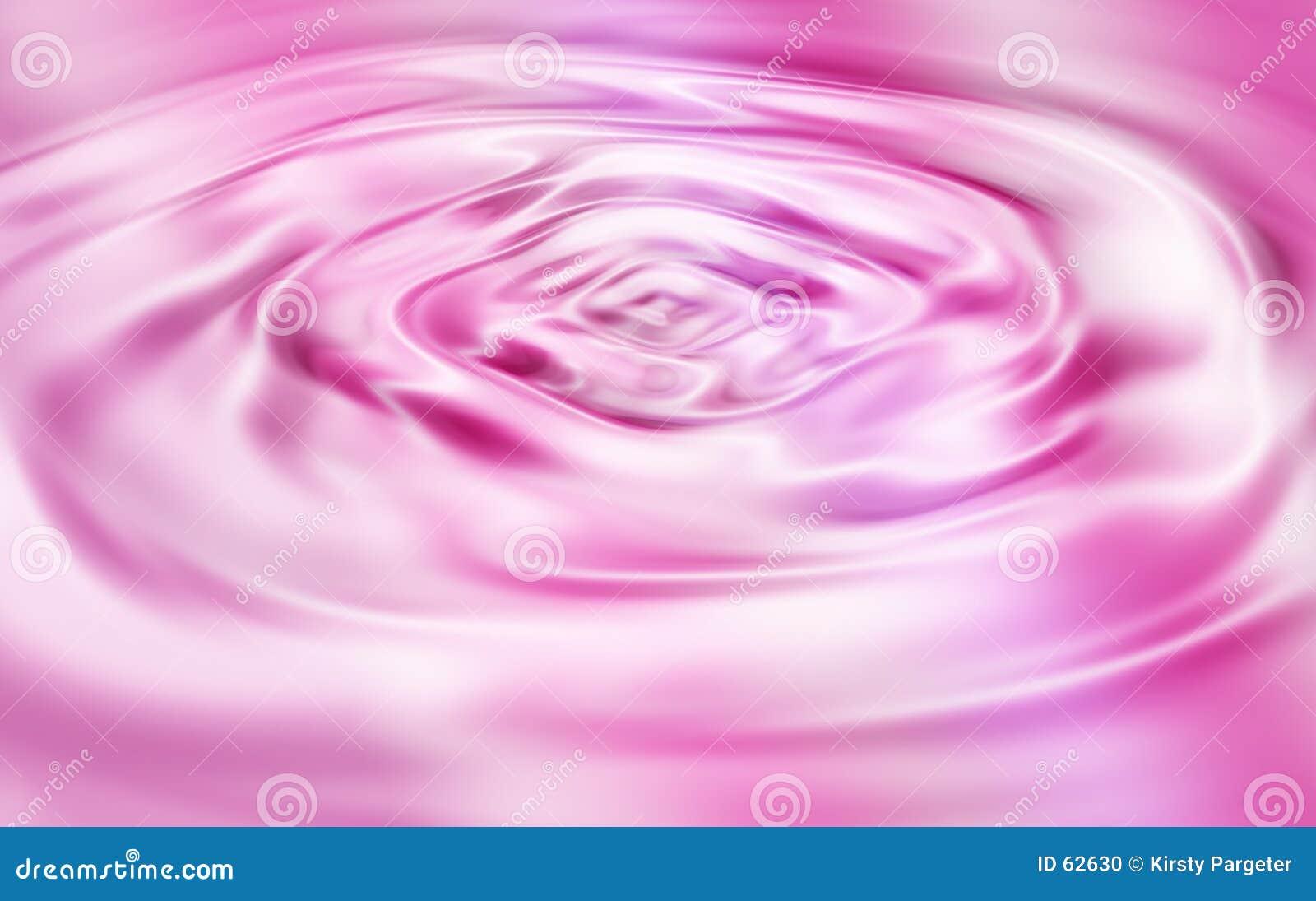 ροζ ανασκόπησης