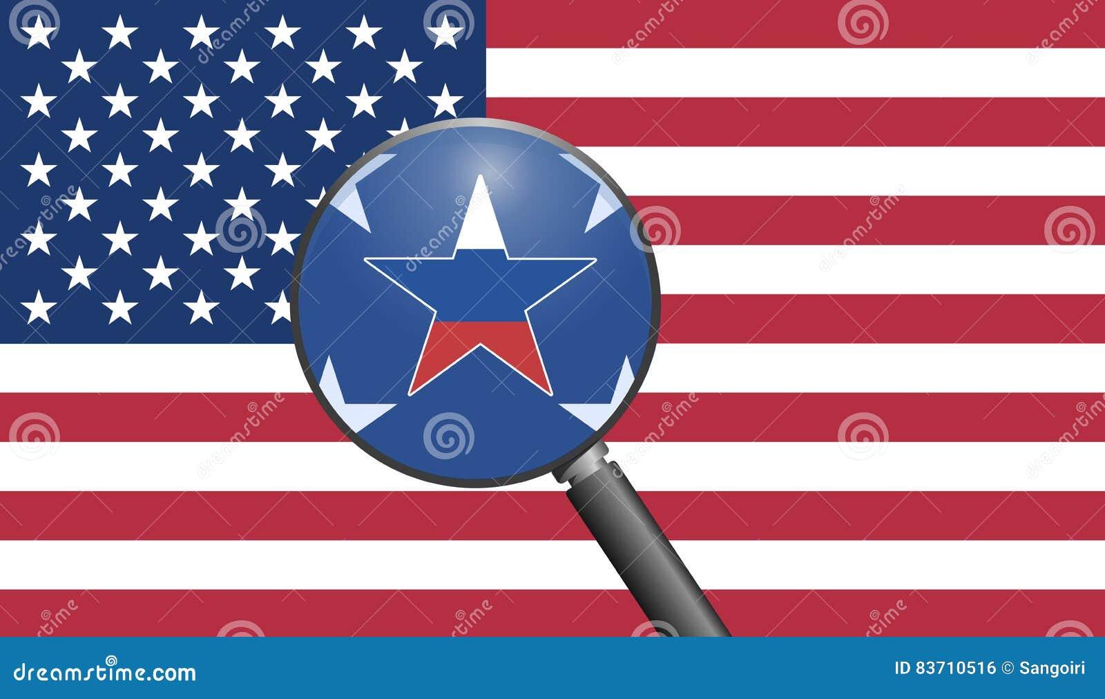Ρωσική κατασκοπεία ενάντια στις ΗΠΑ