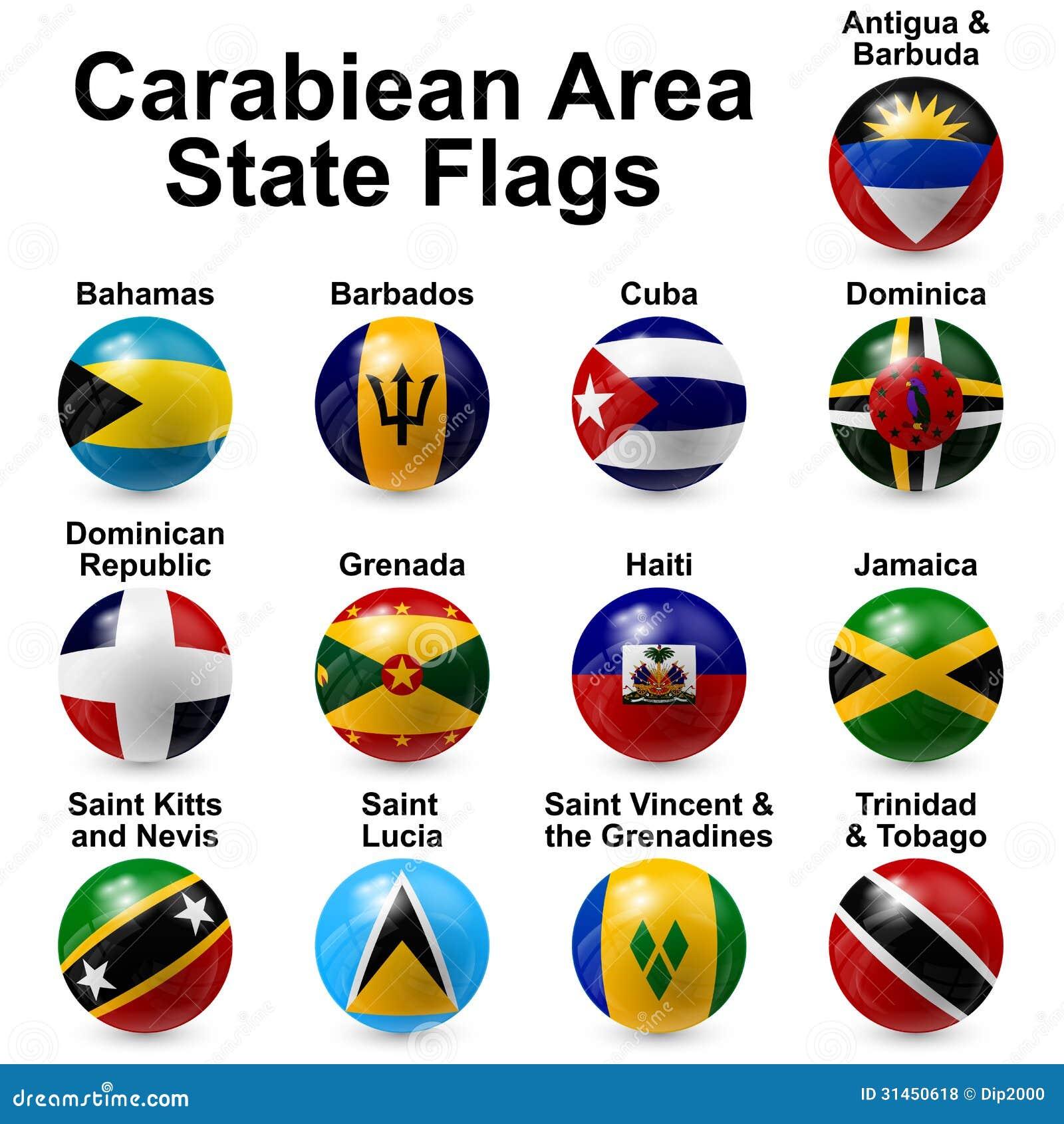 Σημαίες σφαιρών