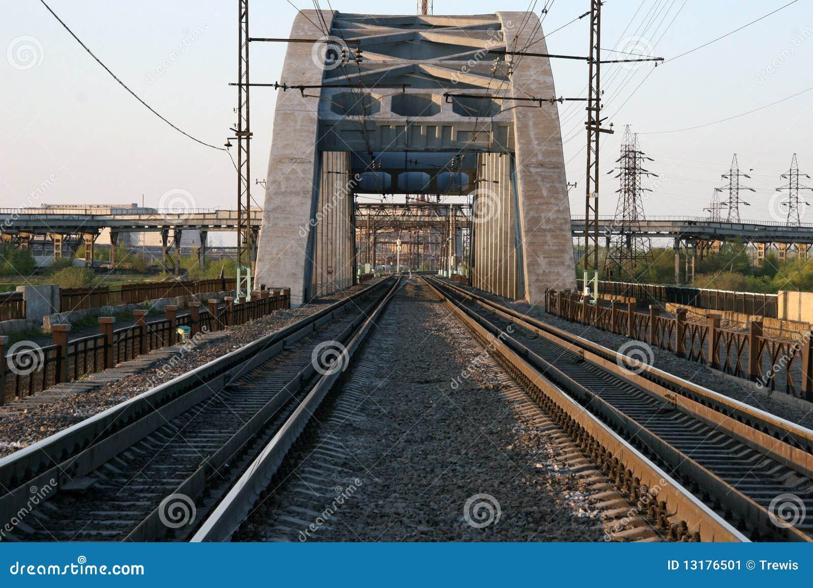 σιδηρόδρομος γεφυρών