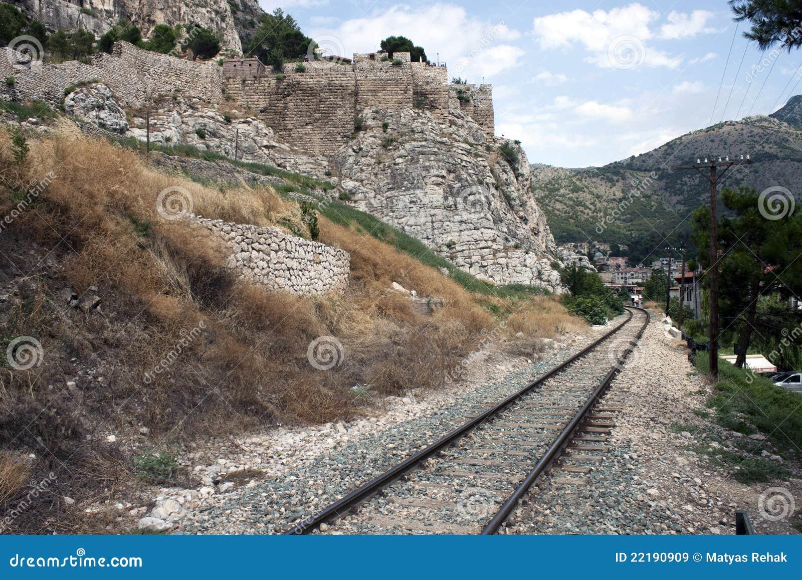 σιδηρόδρομος οχυρών amasya κάτ&o
