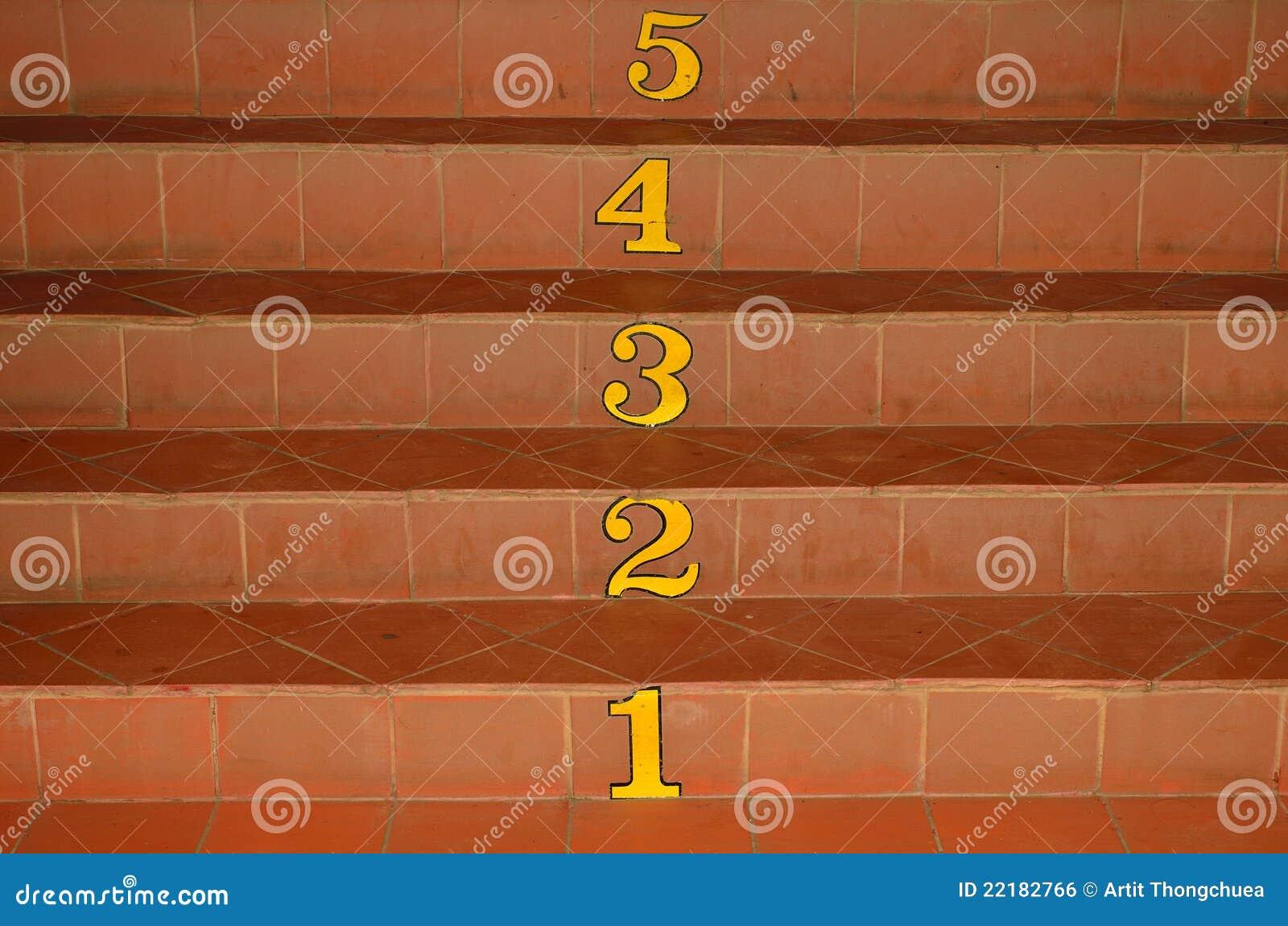 σκαλοπάτι αριθμού