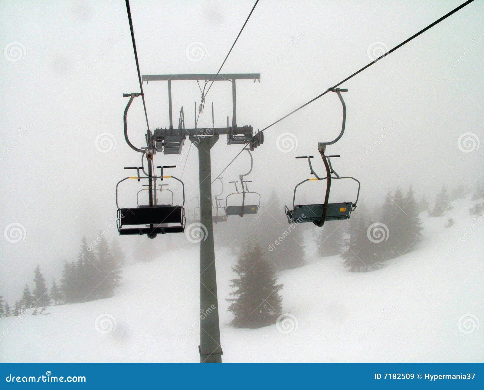 σκι ανελκυστήρων