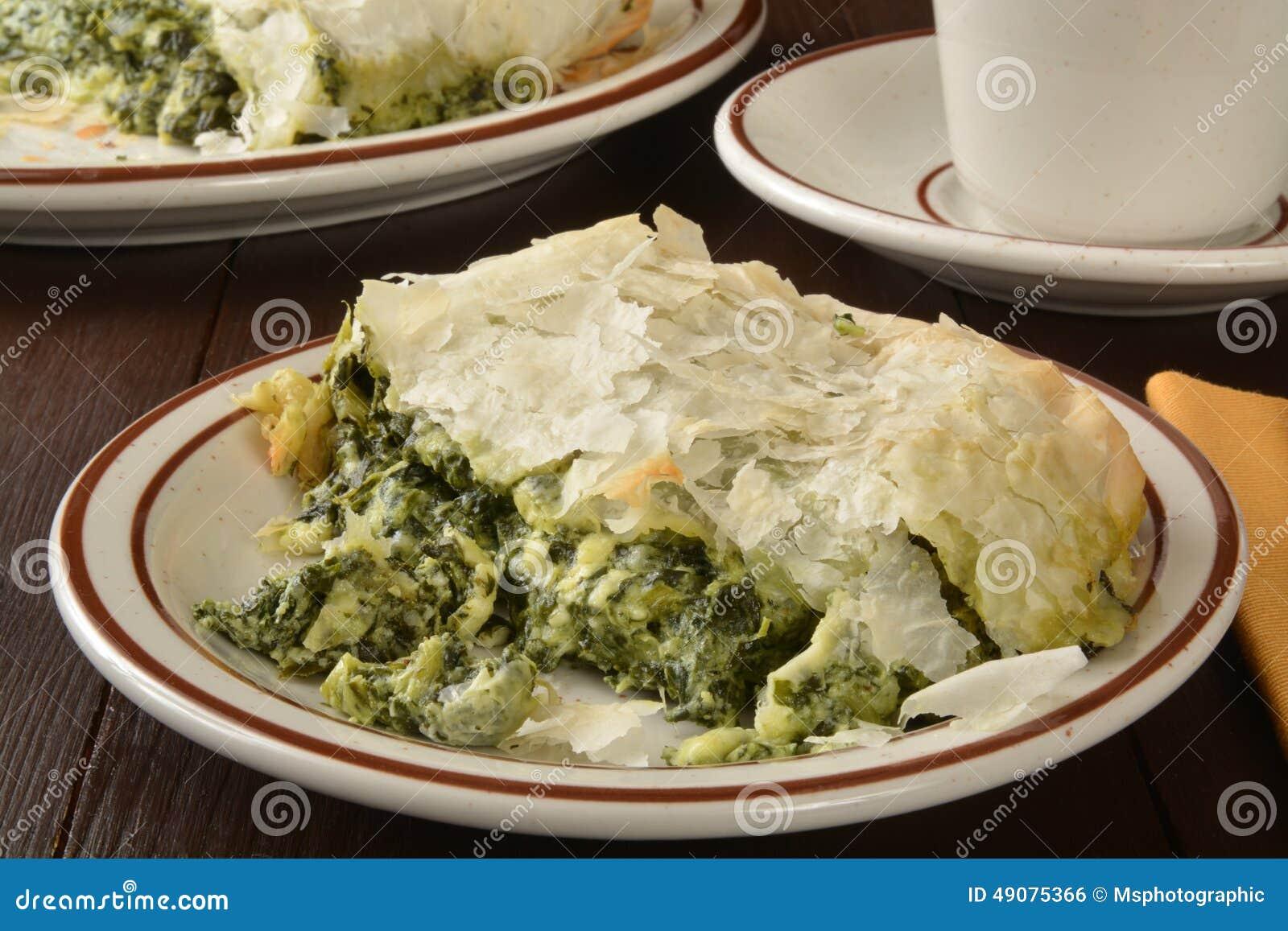Σπανάκι και πίτα του Kale