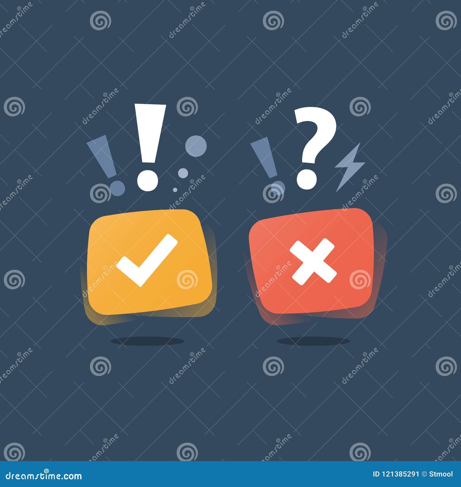 Στην έρευνα, δικαίωμα και η λανθασμένη απάντηση, η καλή και κακή εμπειρία, πελάτης ανατροφοδοτούν, αξιολόγηση των υπηρεσιών, έννο