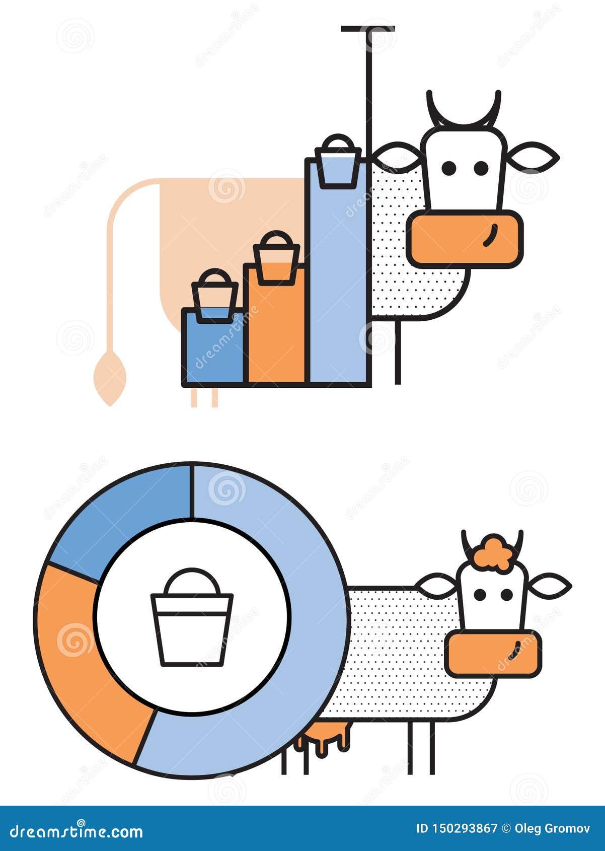 Στοιχεία για το infographics για τις αγελάδες και την παραγωγή γάλακτος
