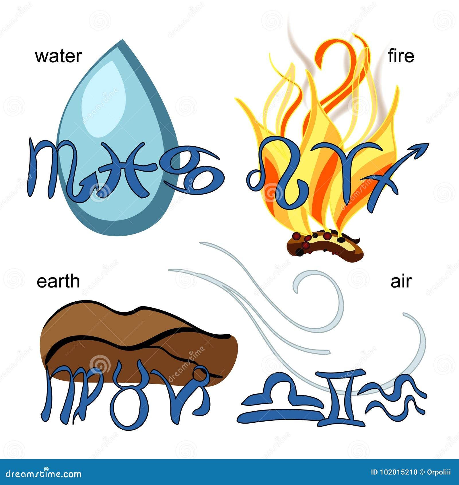 Στοιχείο του αστρολογικού νερού, γη, αέρας, Zodiac πυρκαγιάς σημάδια