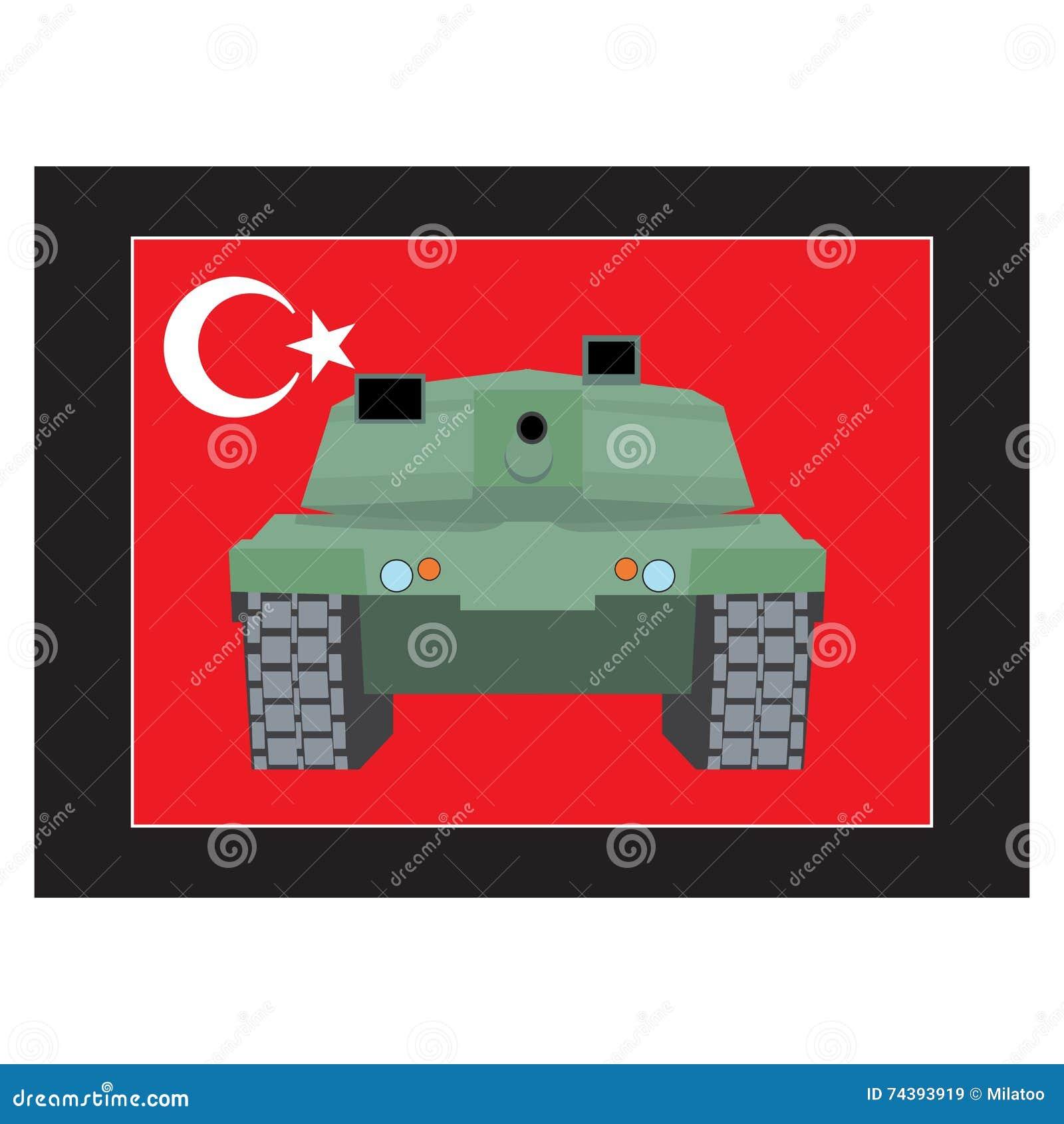 Στρατιωτικό χτύπημα της Τουρκίας Δεξαμενή στα πλαίσια της τουρκικής σημαίας