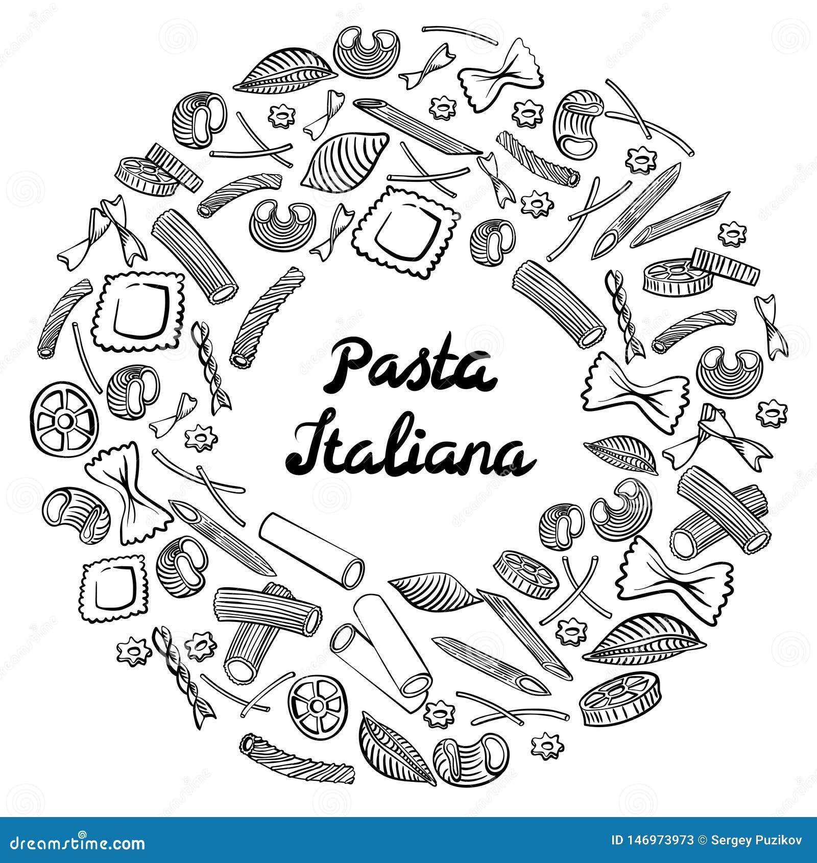 Στρογγυλό πλαίσιο με τα ιταλικά μακαρόνια των διαφορετικών ειδών r