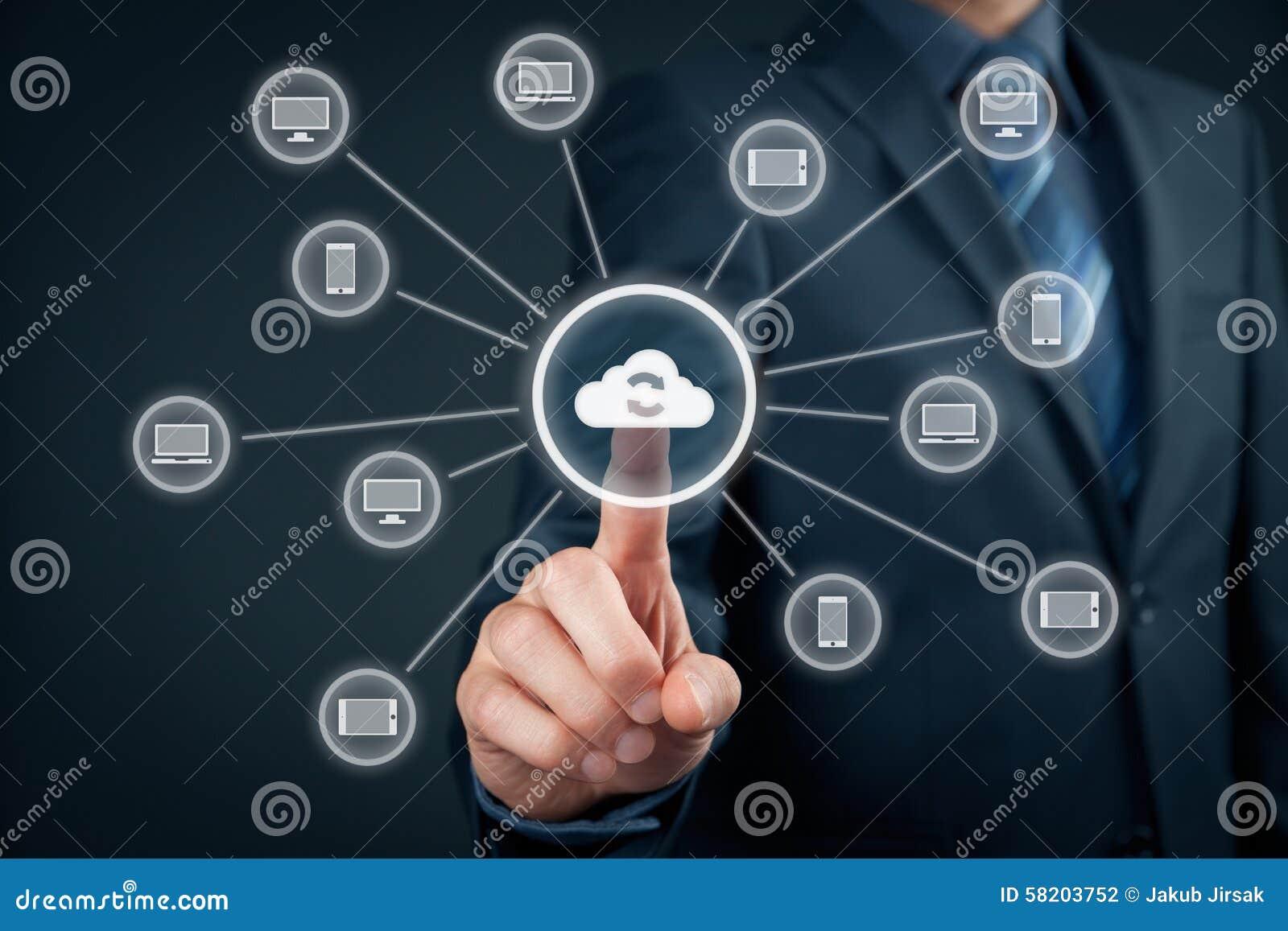 Συγχρονισμός υπολογισμού σύννεφων