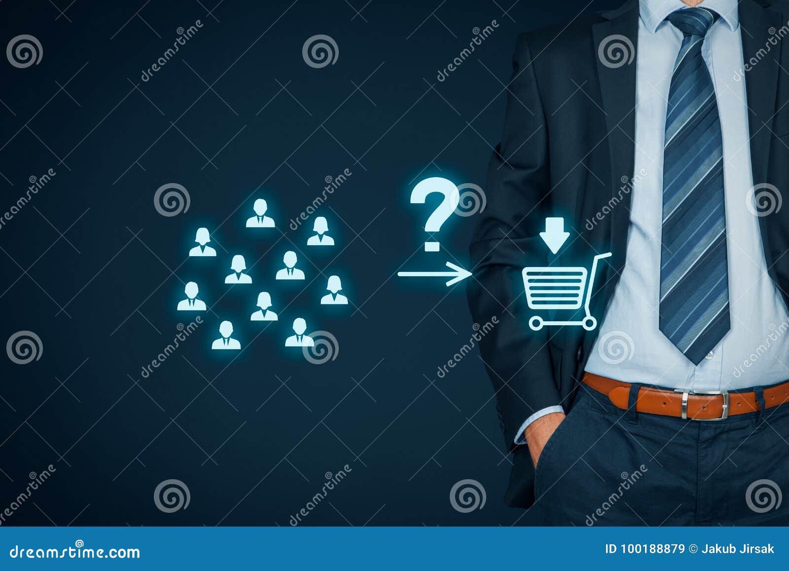 Συμπεριφορά πελατών