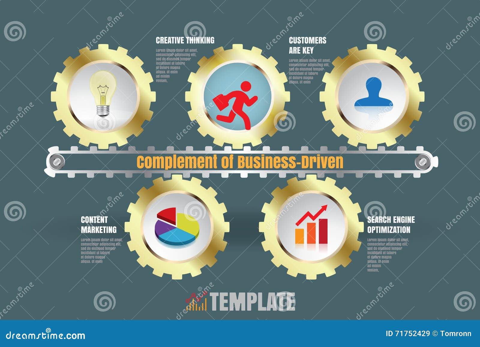 Συμπλήρωμα της επιχείρηση-οδηγημένης, διανυσματικής απεικόνισης