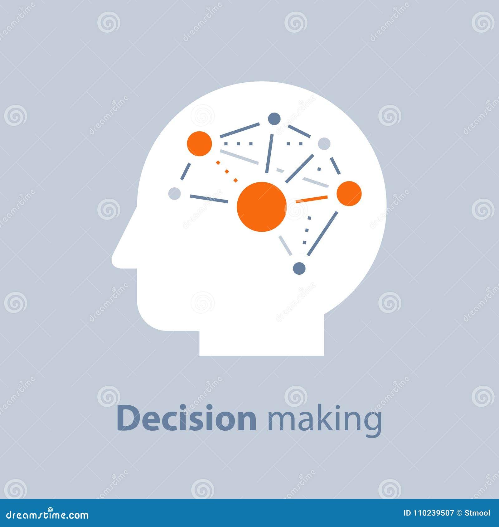 Συναισθηματική νοημοσύνη, απόφαση - παραγωγή, θετική νοοτροπία, ψυχολογία και νευρολογία, επιστήμη συμπεριφοράς, δημιουργική σκέψ