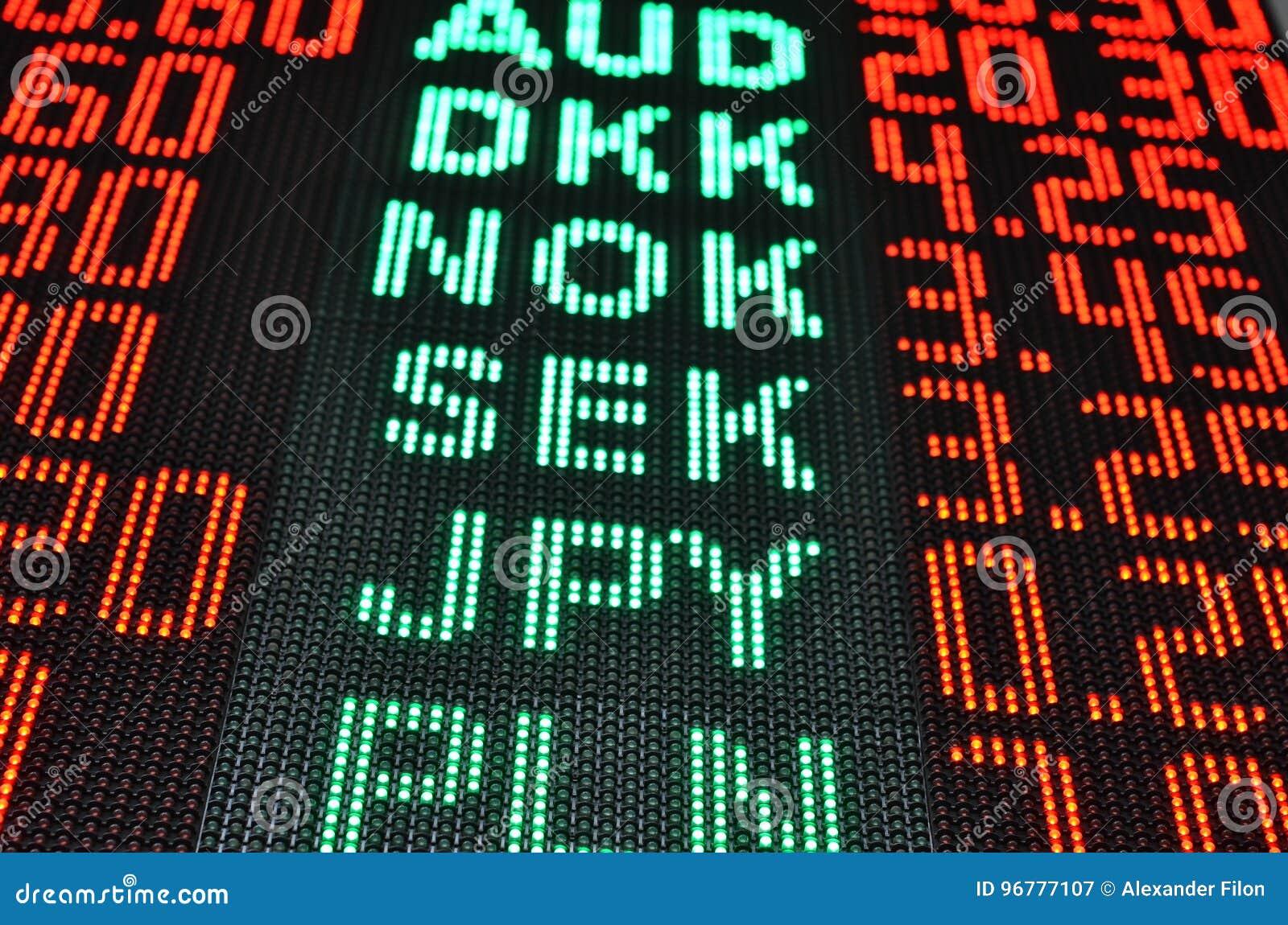αγοράστε την ισοτιμία συναλλαγματικής ισοτιμίας το 2020