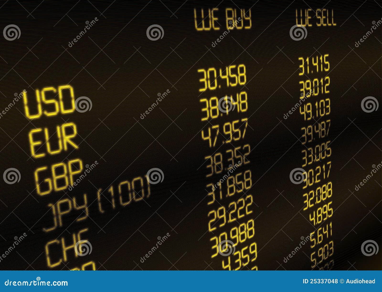 συναλλαγματική ισοτιμία νομίσματος