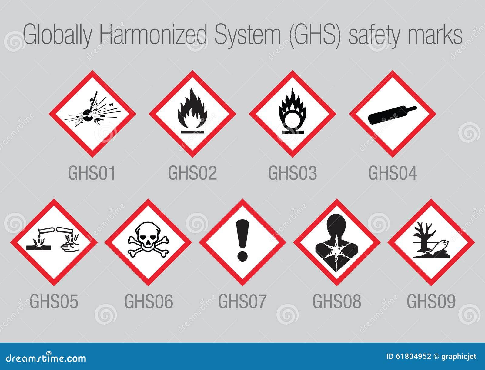 Συνολικά εναρμονισμένα σημάδια ασφάλειας συστημάτων