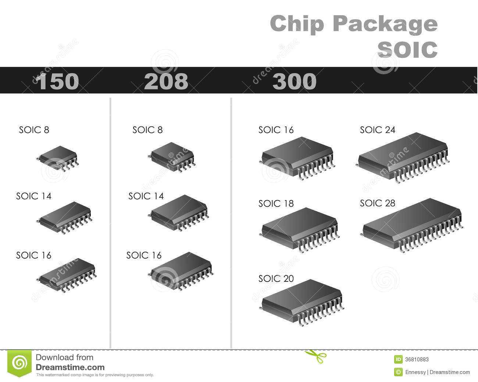 Συσκευασία τσιπ (SOIC)