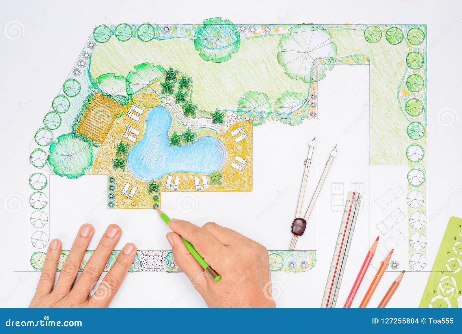 Σχέδιο κατωφλιών σχεδίου αρχιτεκτόνων τοπίου