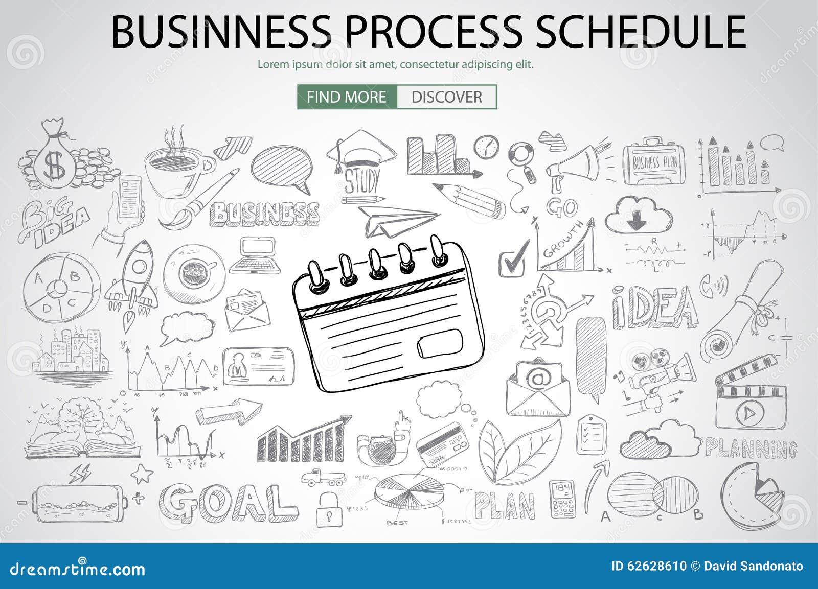 Σχέδιο επιχειρησιακής διαδικασίας με το ύφος σχεδίου Doodle