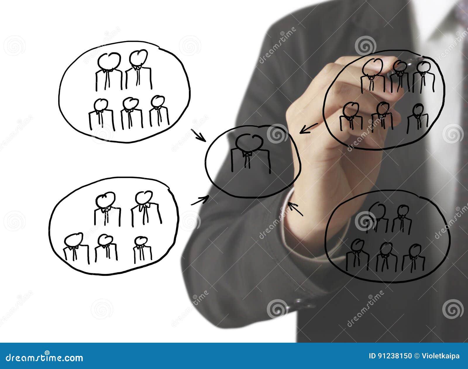 Σχεδιασμός της κοινωνικής δομής δικτύων στο whiteboard