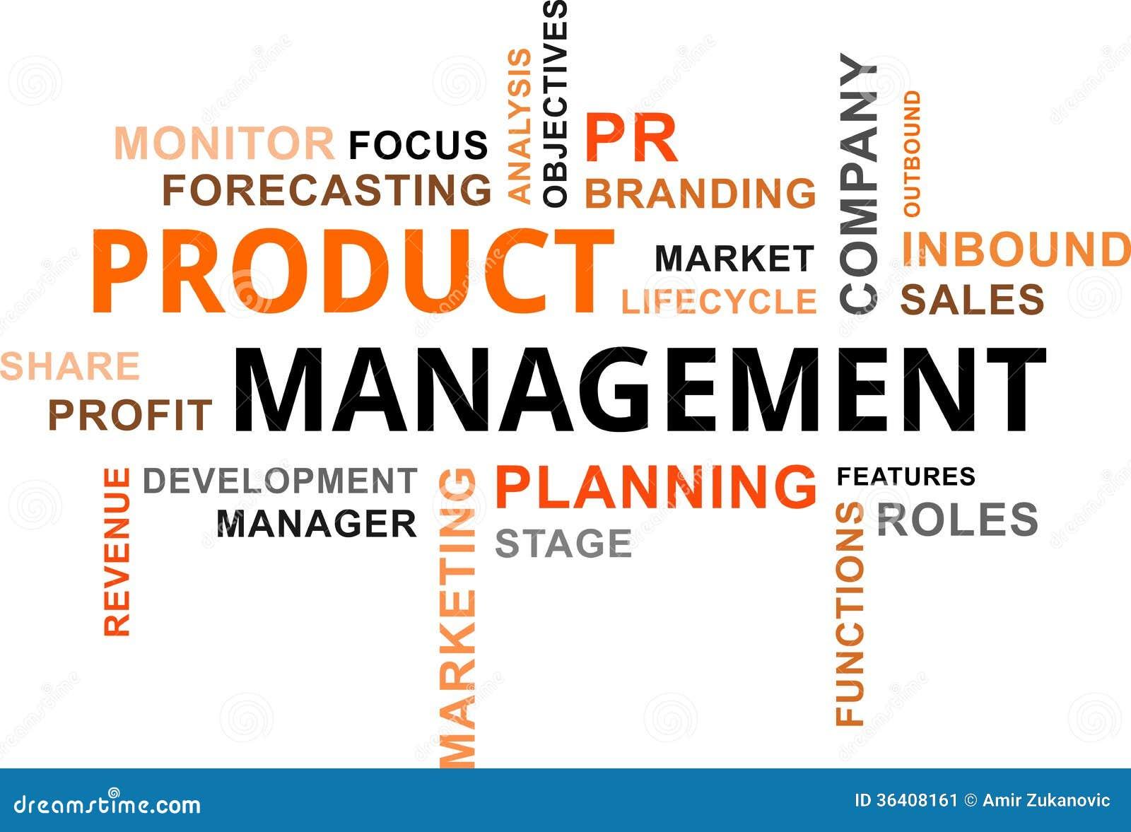 Σύννεφο λέξης - διαχείριση προϊόντος