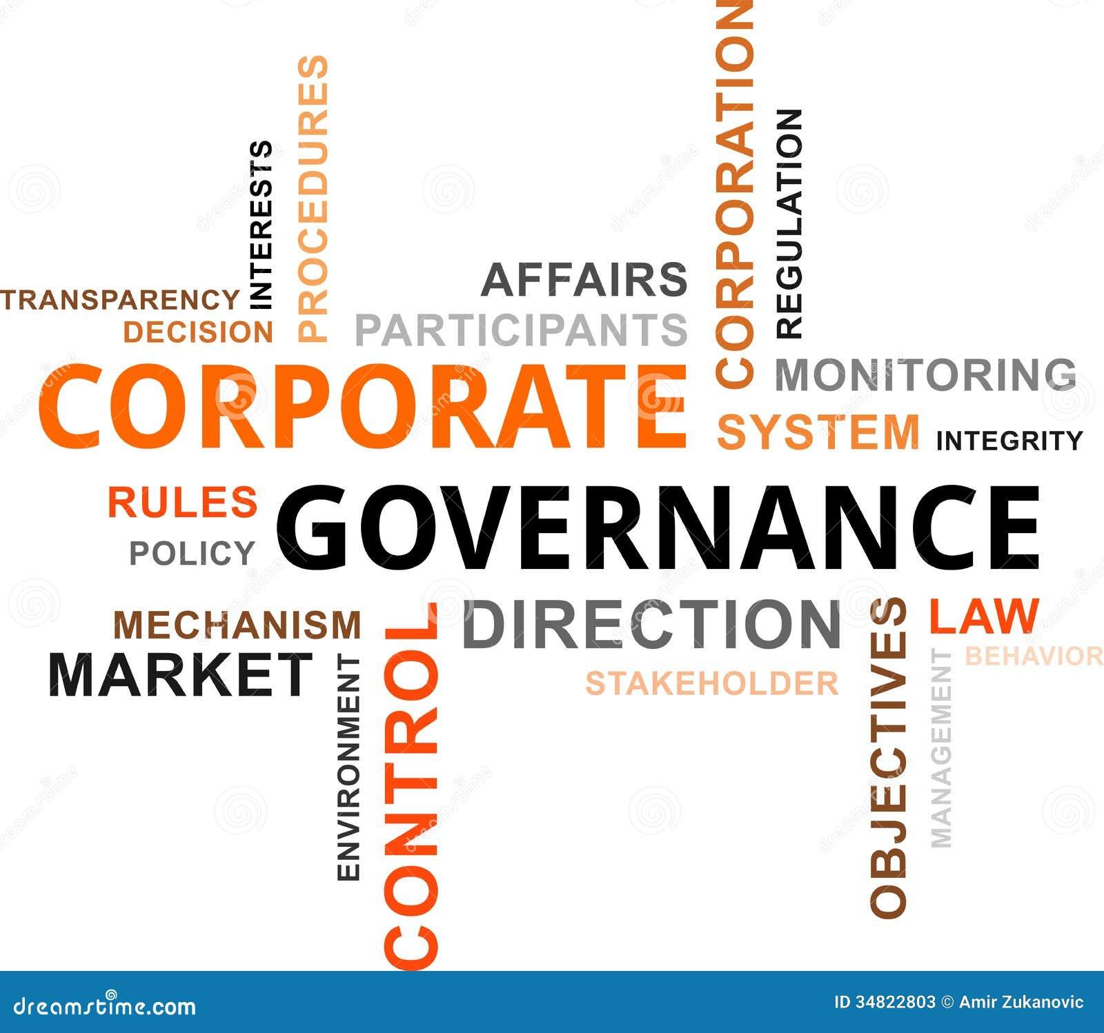 Σύννεφο λέξης - συνεργασία κυβερνήσεων